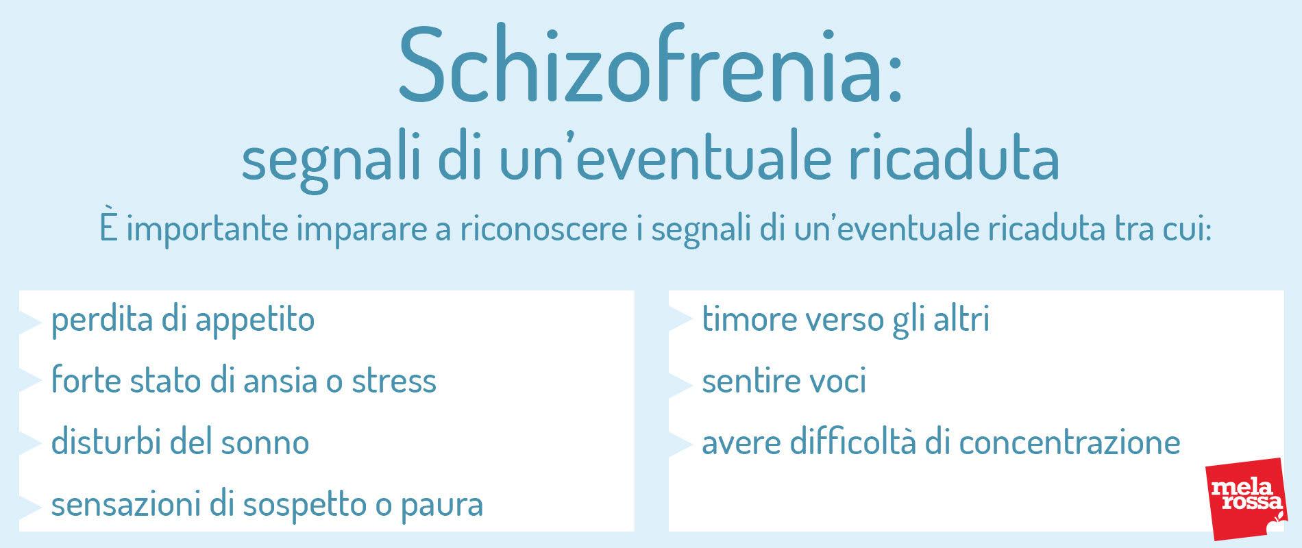 Schizofrenia: segnali ricaduta