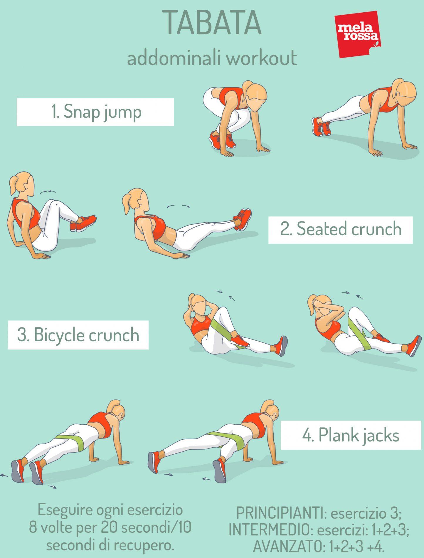 Tabata workout addominali
