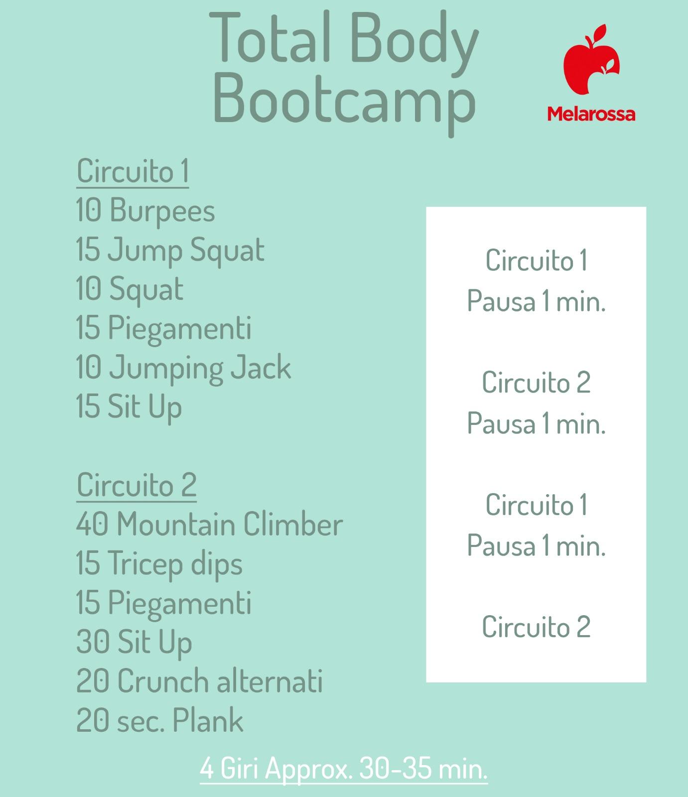 tabella allenamento bootcamp