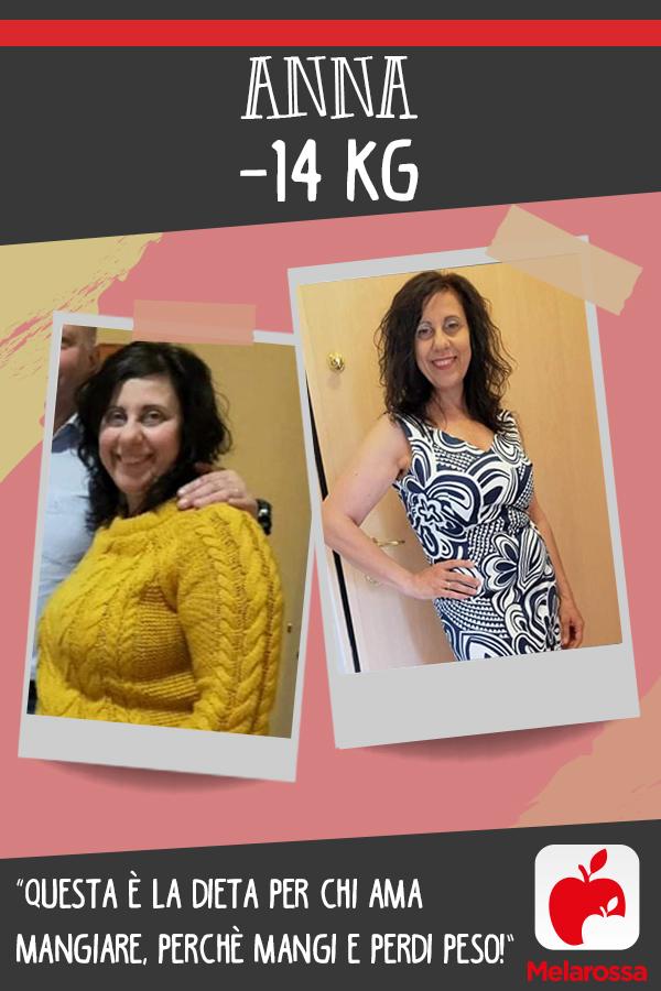 testimonial Melarossa Anna 14 kg
