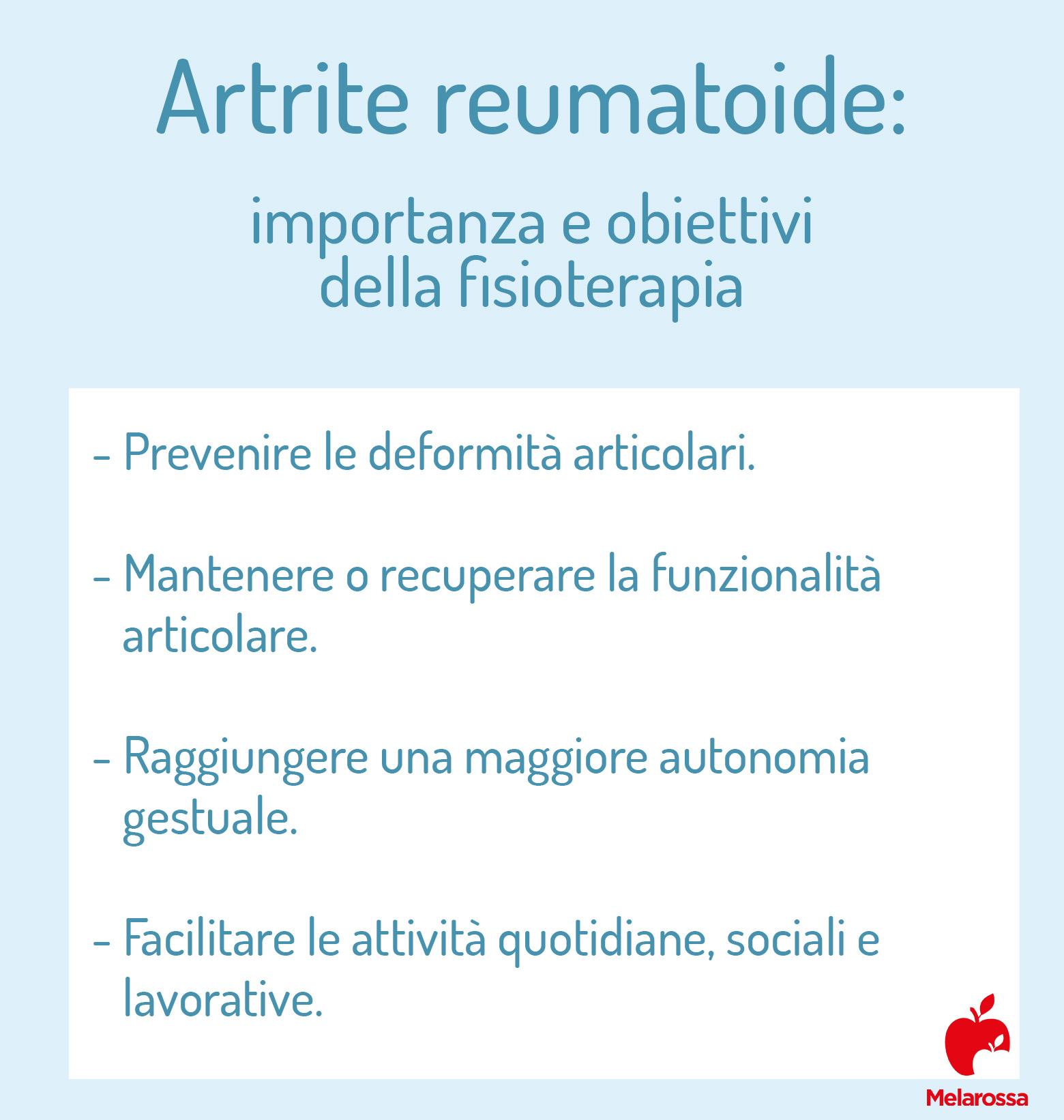 artrite reumatoide: fisoterapia
