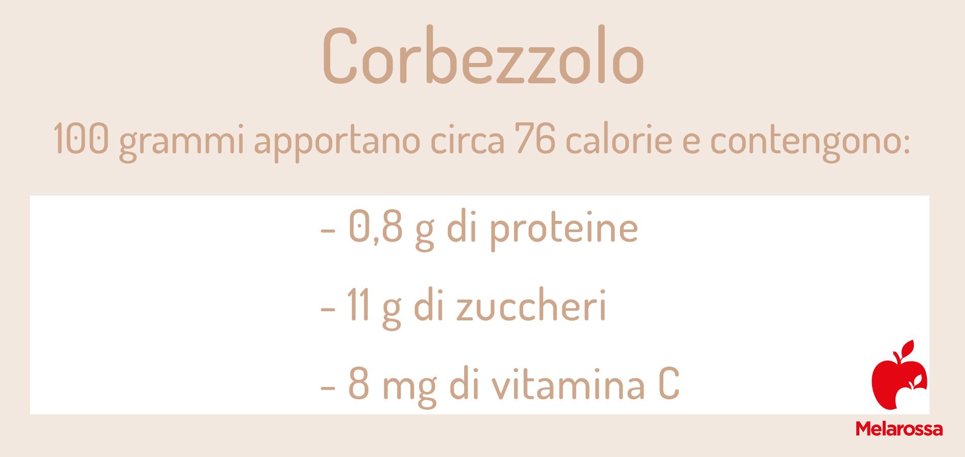 corbezzolo: valori nutrizionali