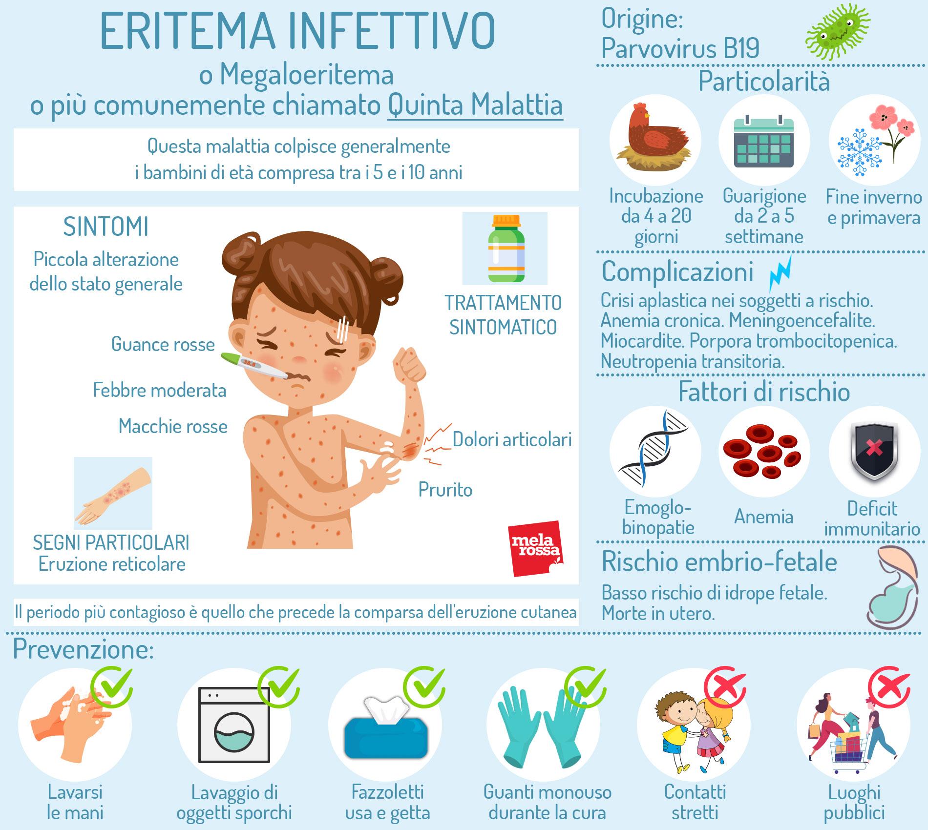 malattie esantematiche: quinta malattia