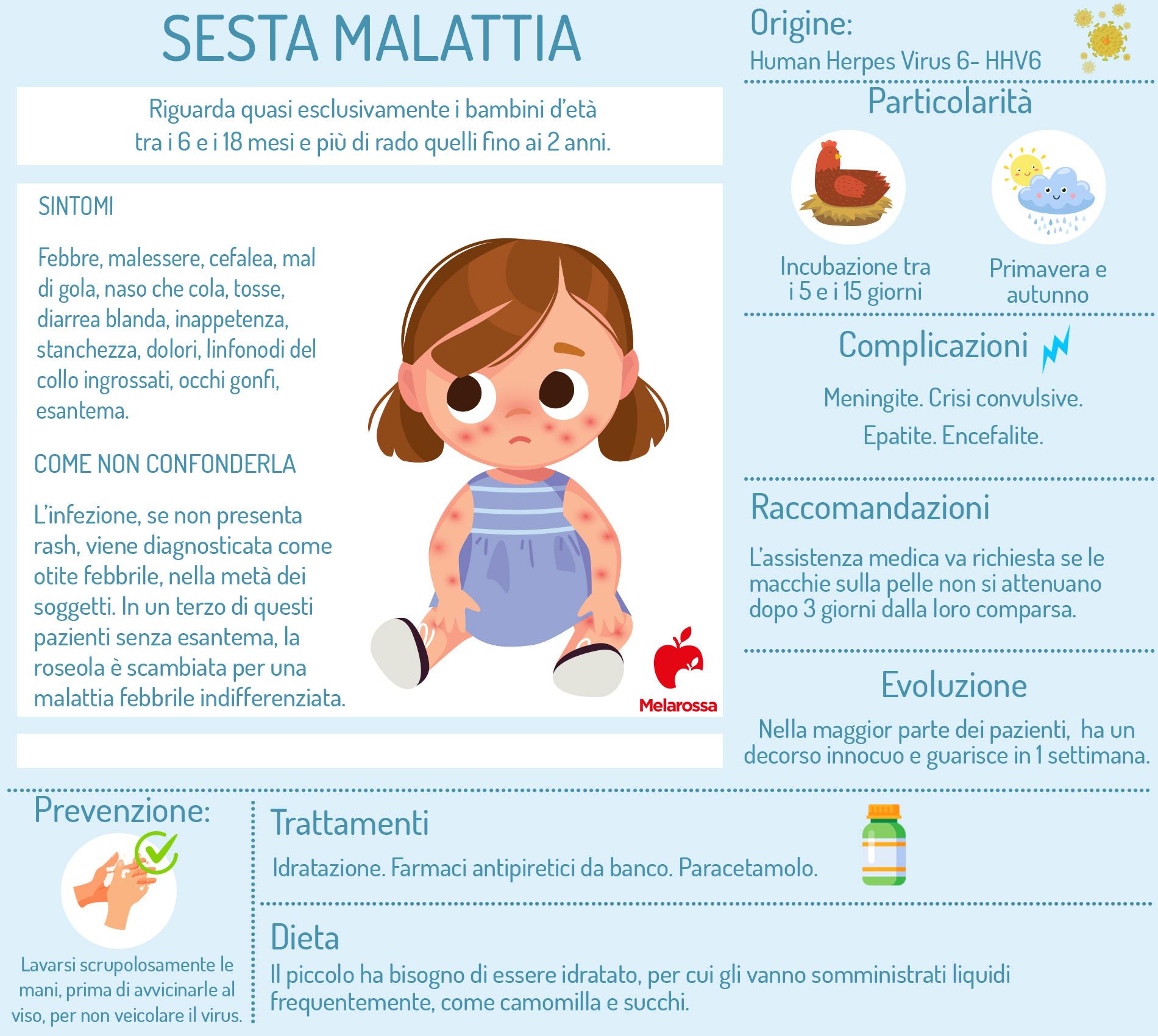 sesta malattia: sintomi