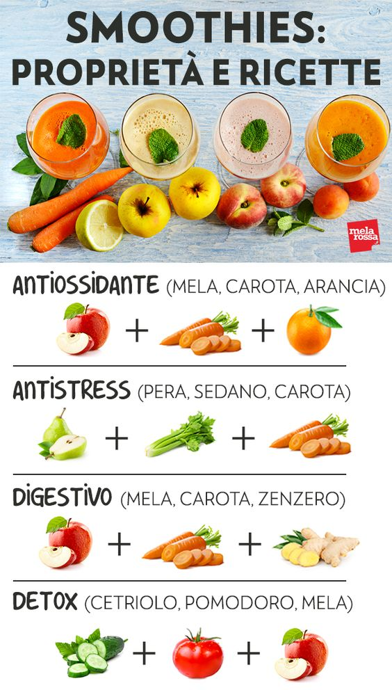smoothie e benefici: esempi di abbinamento