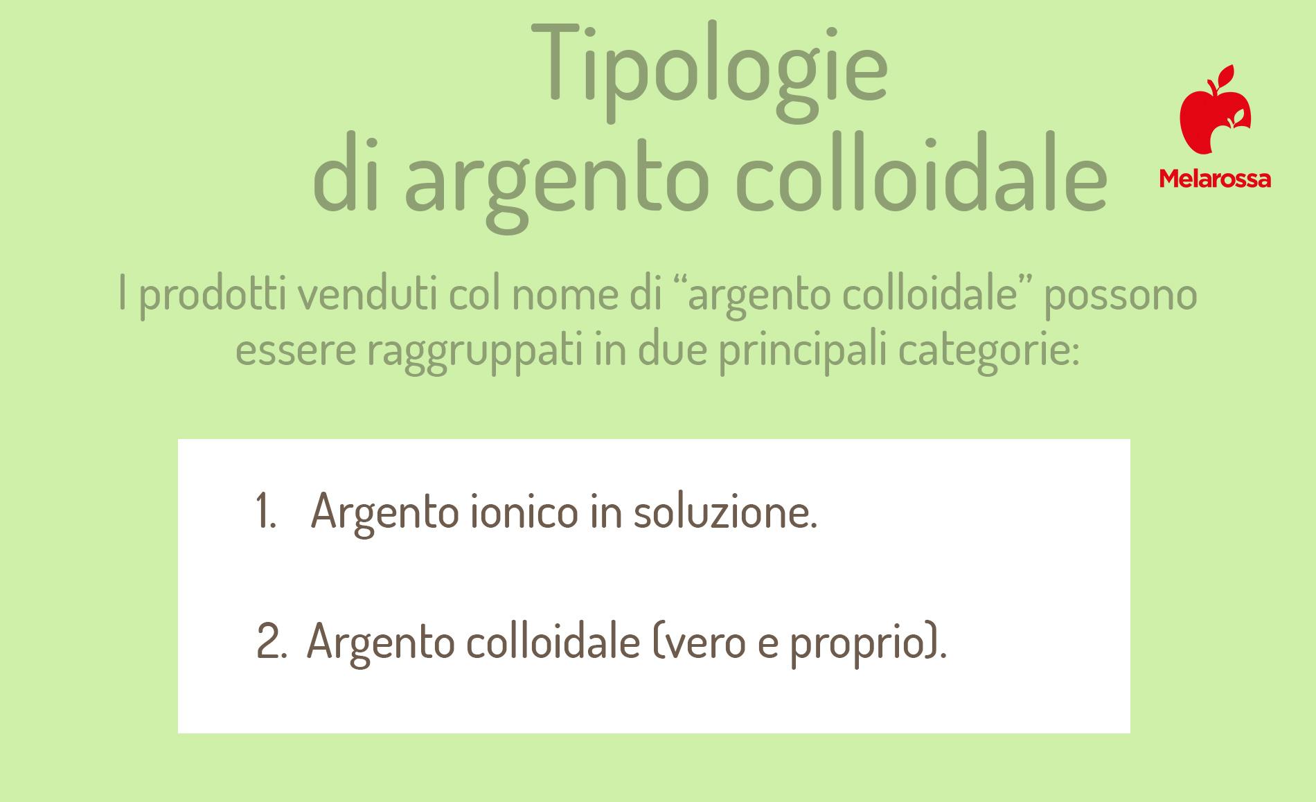 argento colloidale: tipologia