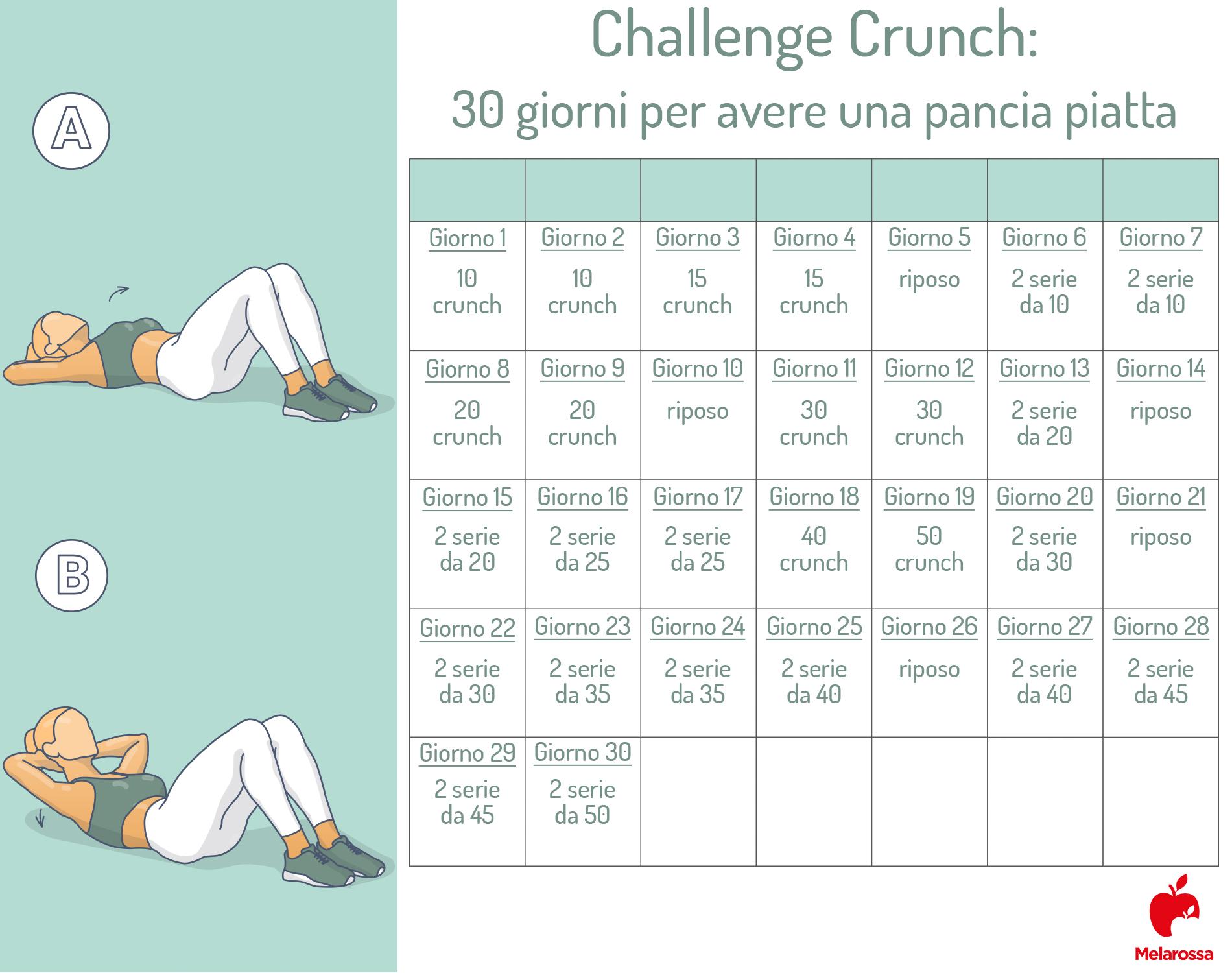 challenge crunch