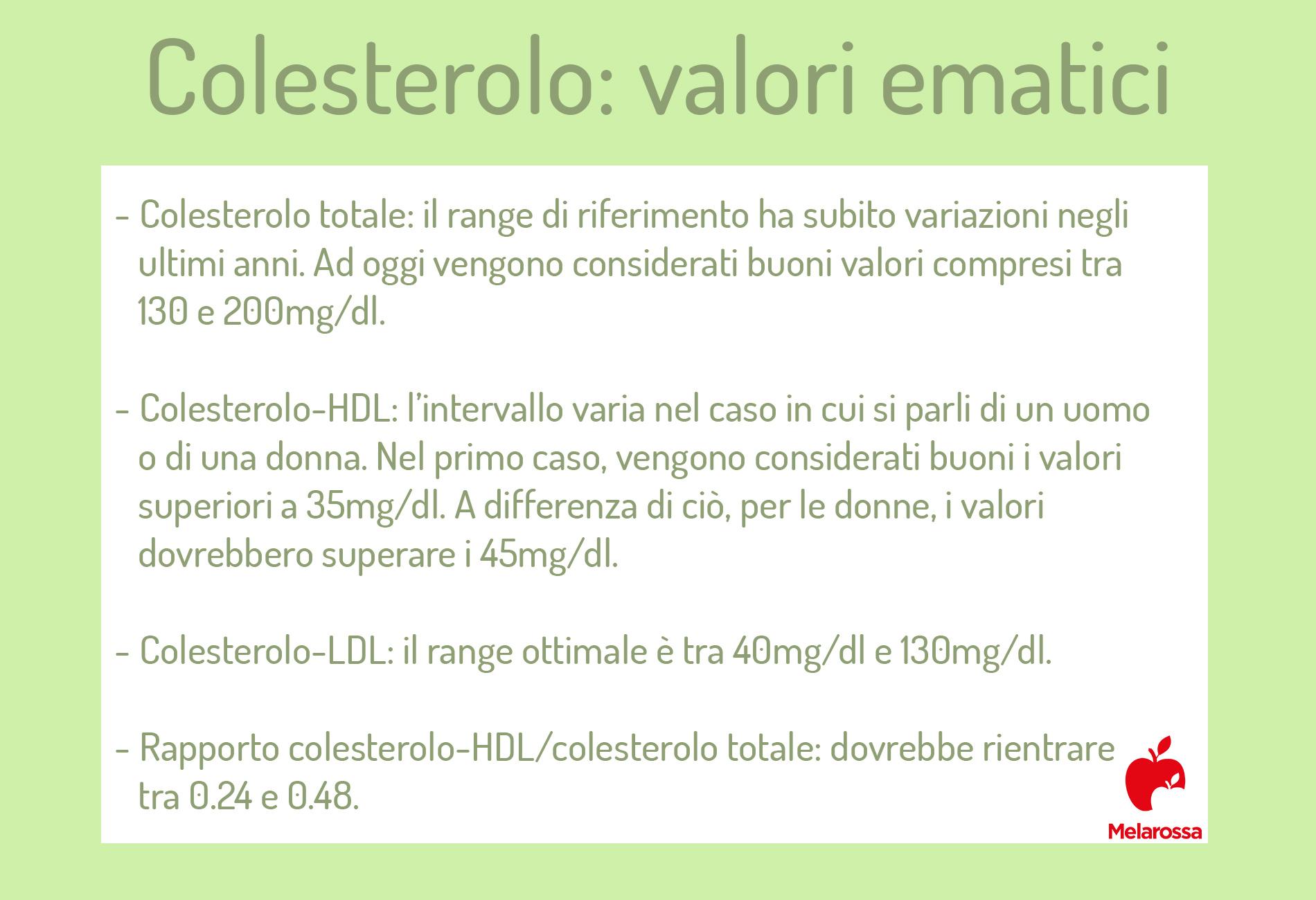 colesterolo: valori ematici