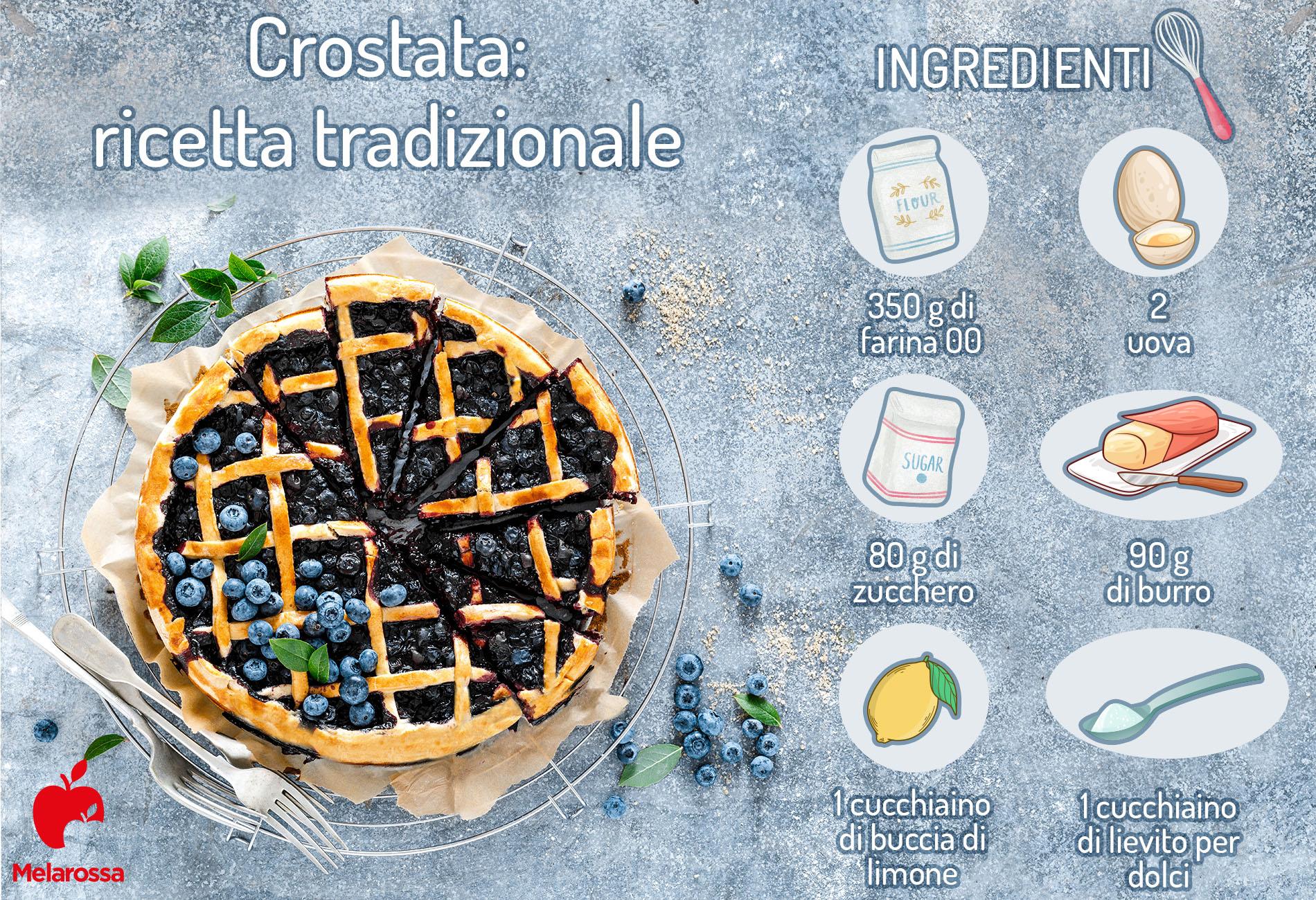 crostata: ricetta tradizionale