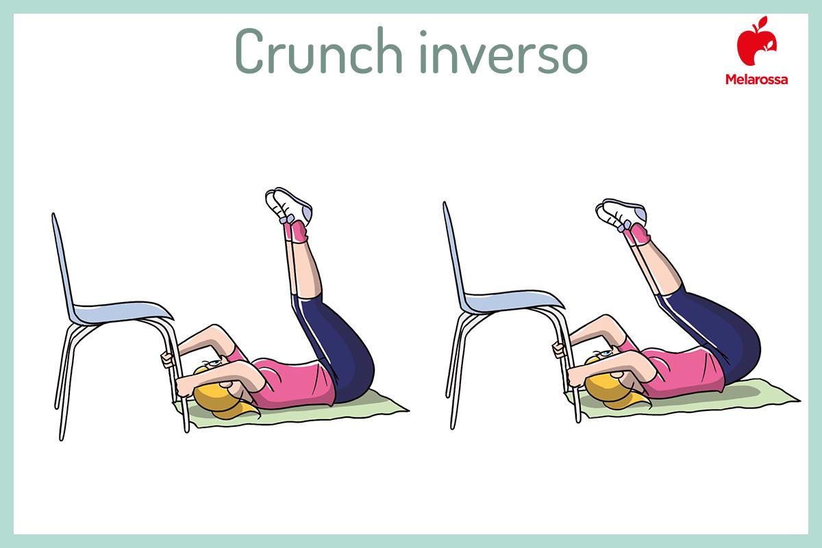 crunch inverso