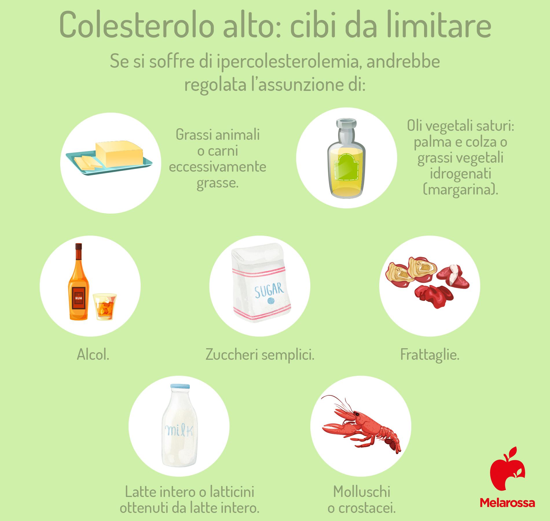 dieta per colesterolo alto: cibi da limitare