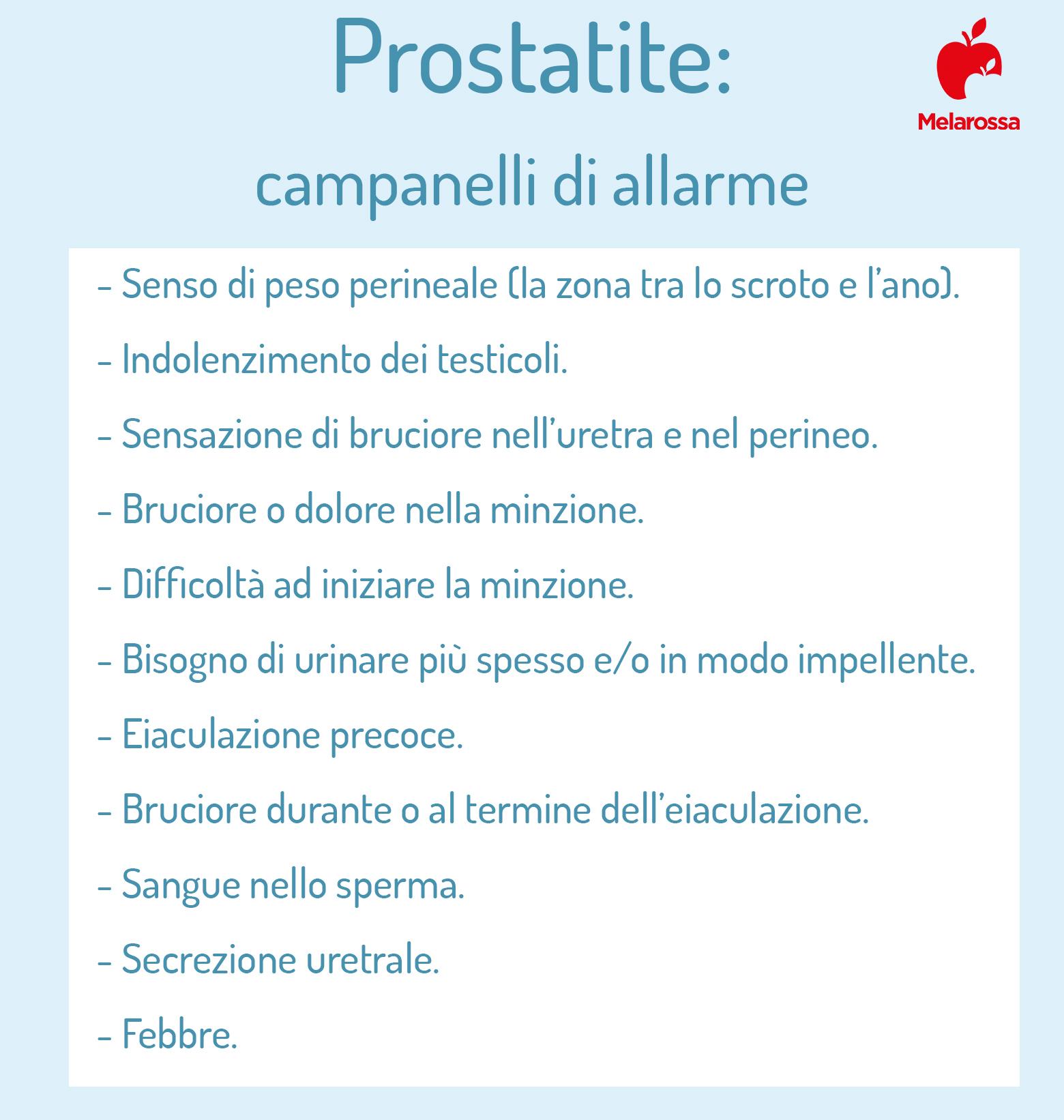 prostata e prostatite: quando preoccuparsi