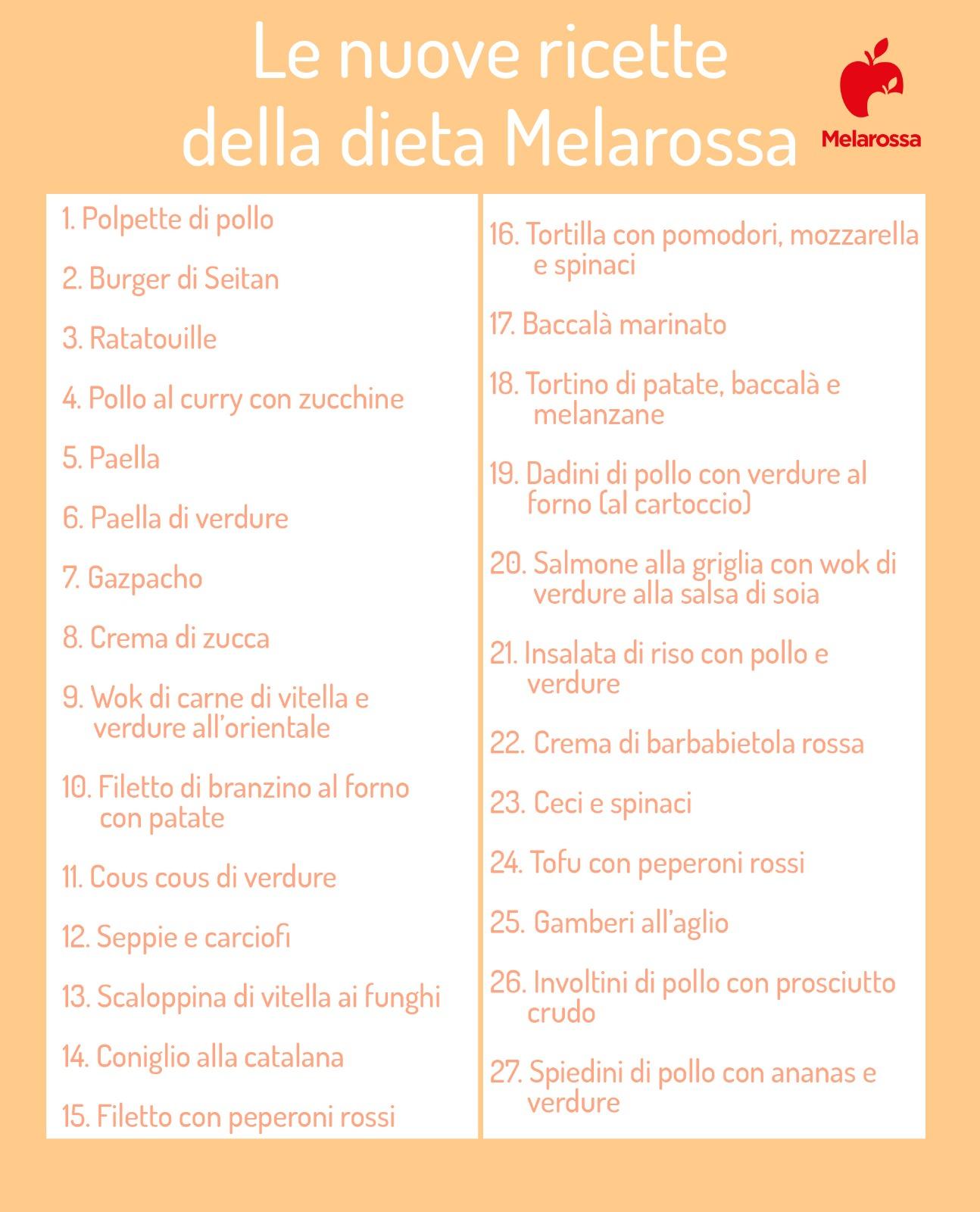 Le nuove ricette della dieta Melarossa