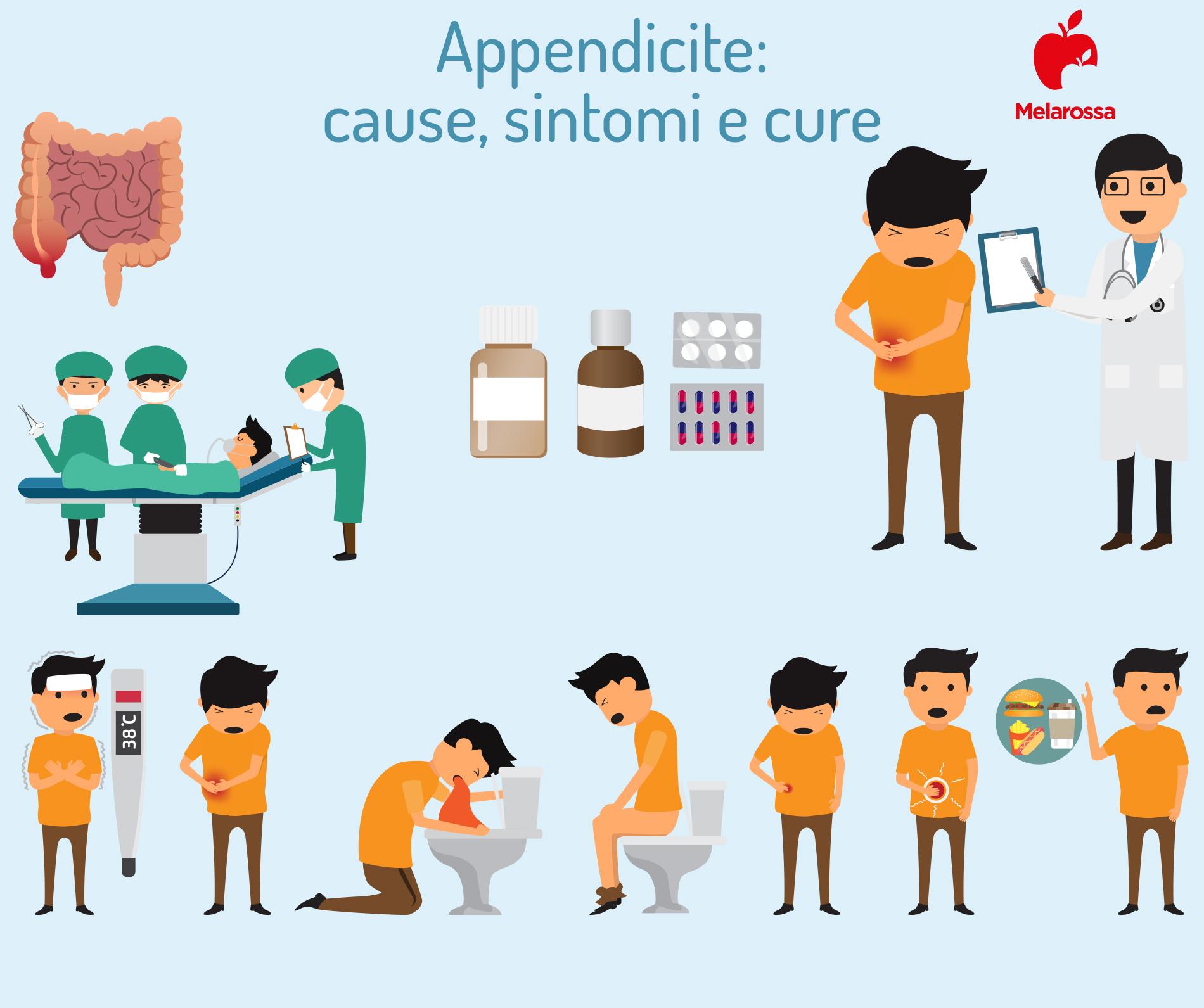 appendicite: cos'è, cause e sintomi
