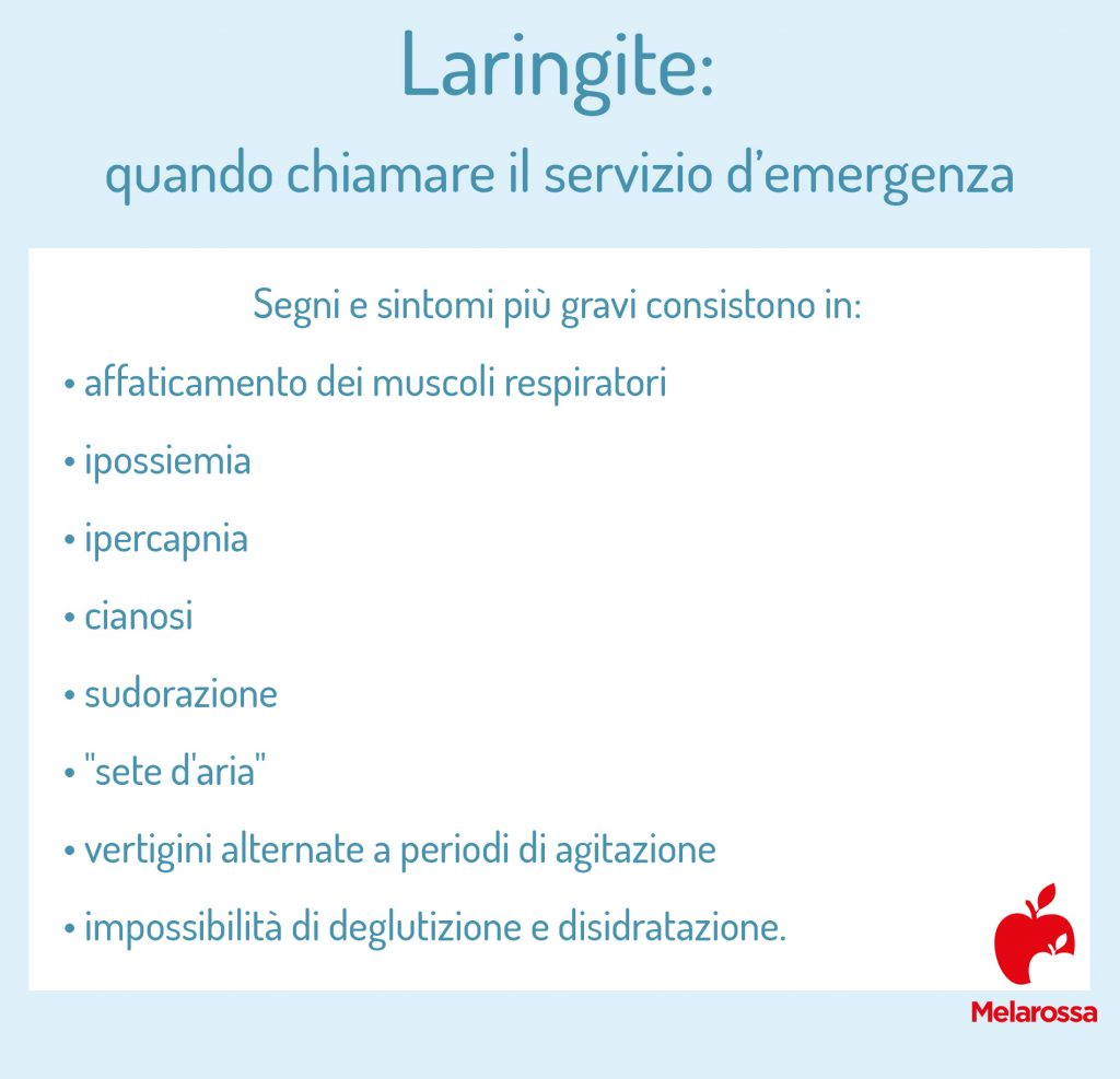 laringite: quando chiamare il 118