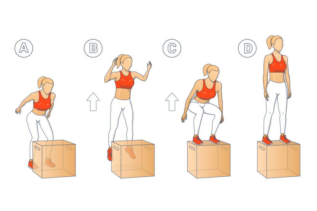 pliometria: jump box