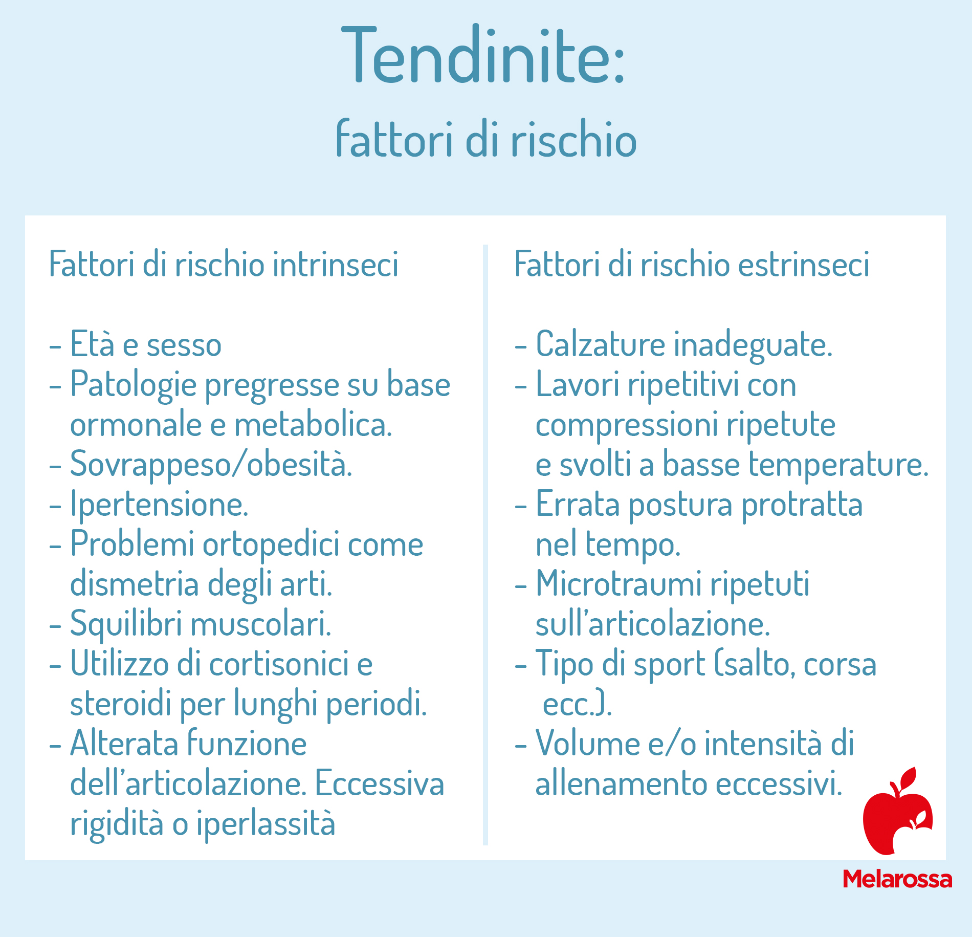 Tendinite: fattori di rischio