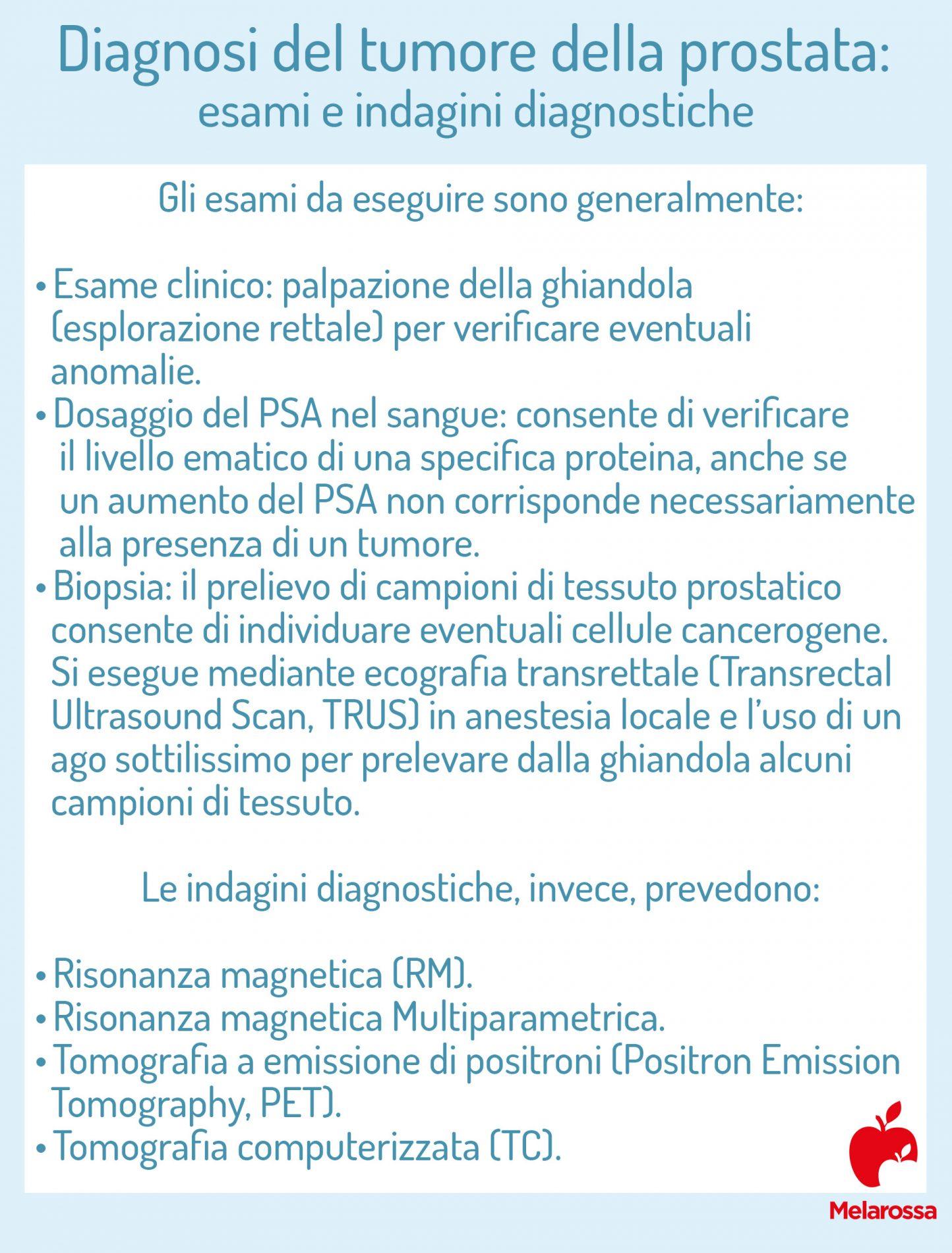 tumore alla prostata: diagnosi