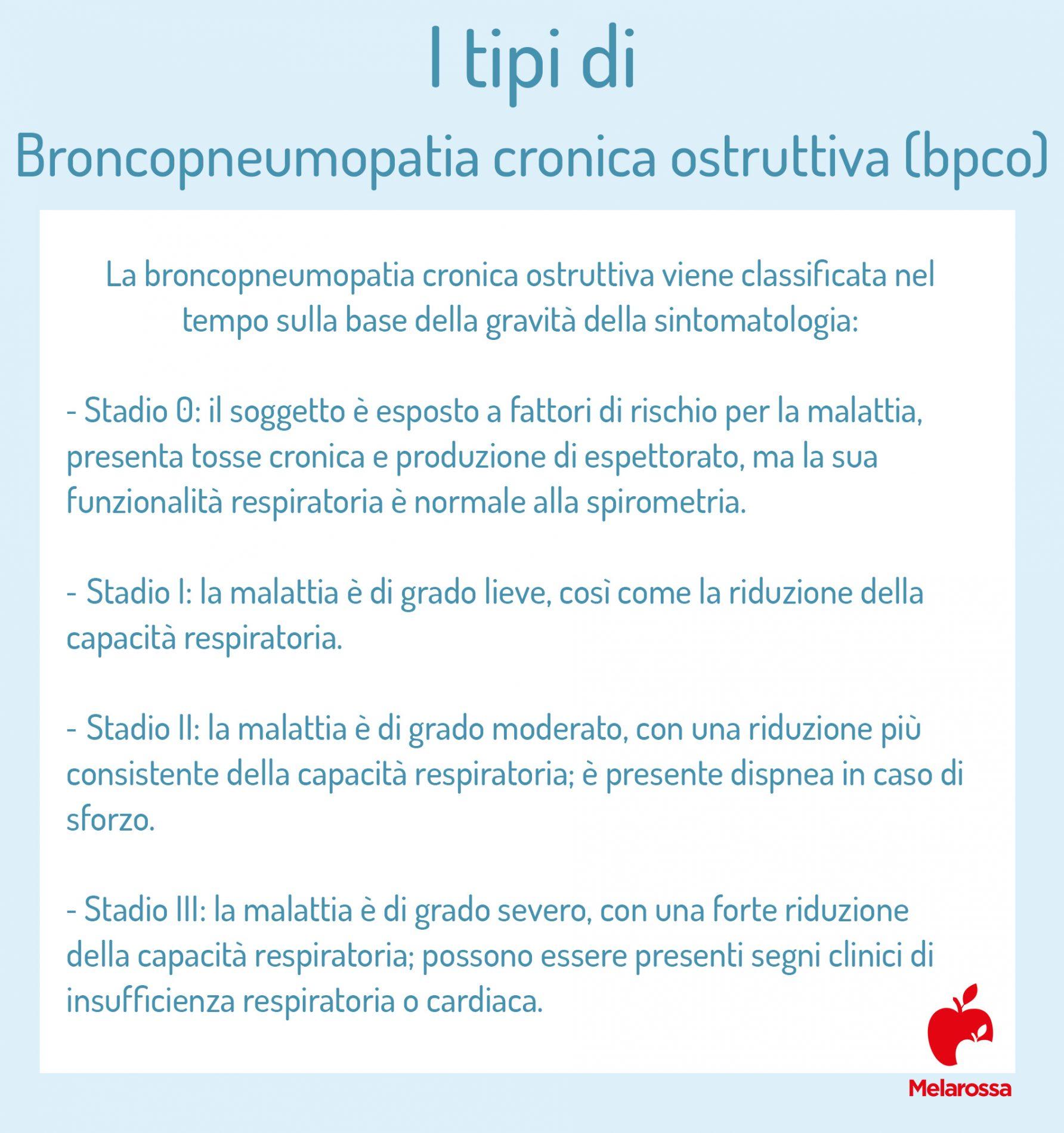 Broncopneumopatia cronica ostruttiva: tipi
