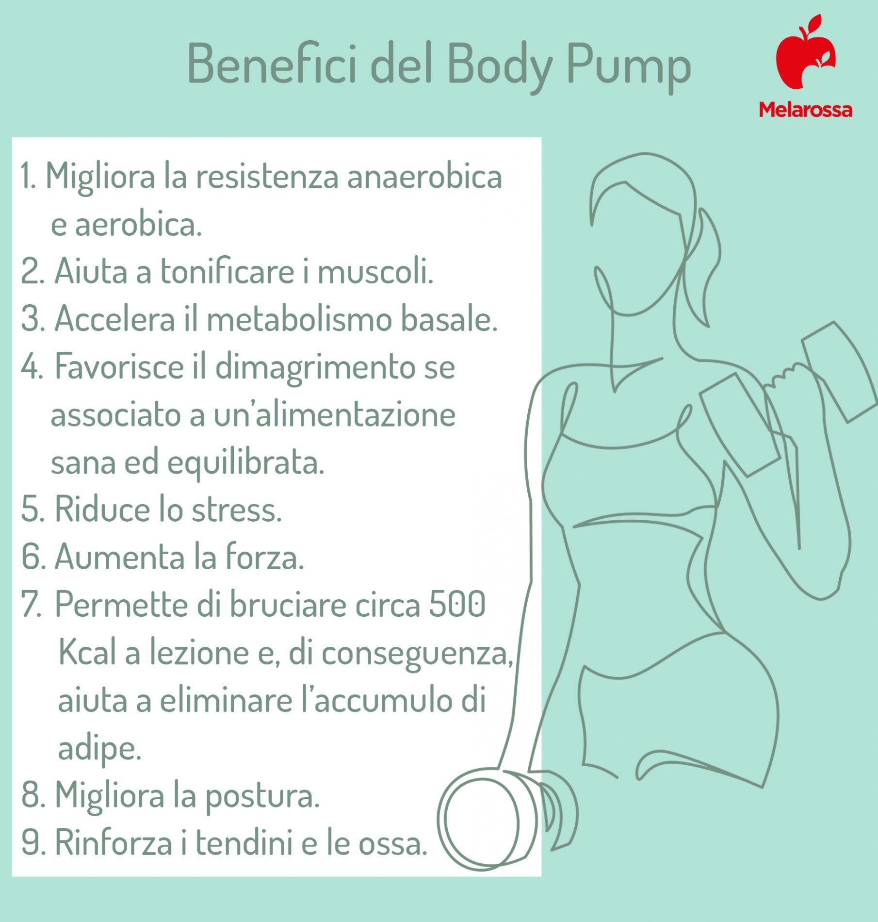 body pump: benefici