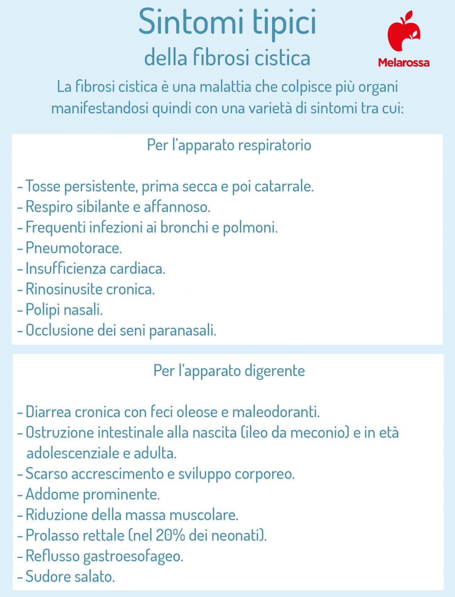 fibrosi cistica: sintomi