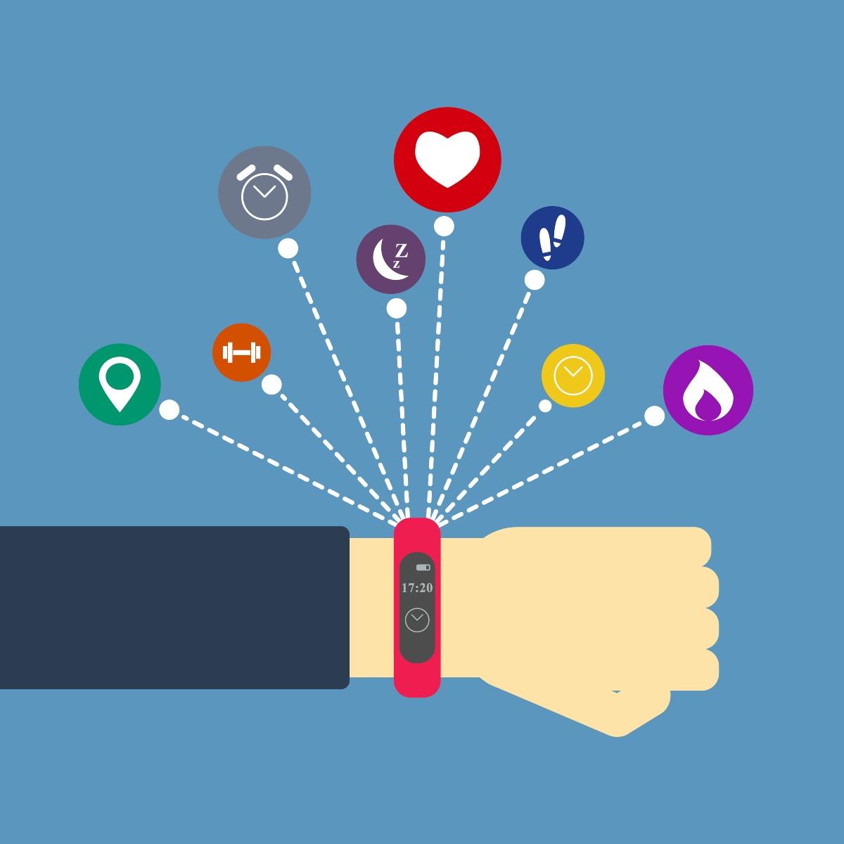migliori orologi fitness: guida all'acquisto