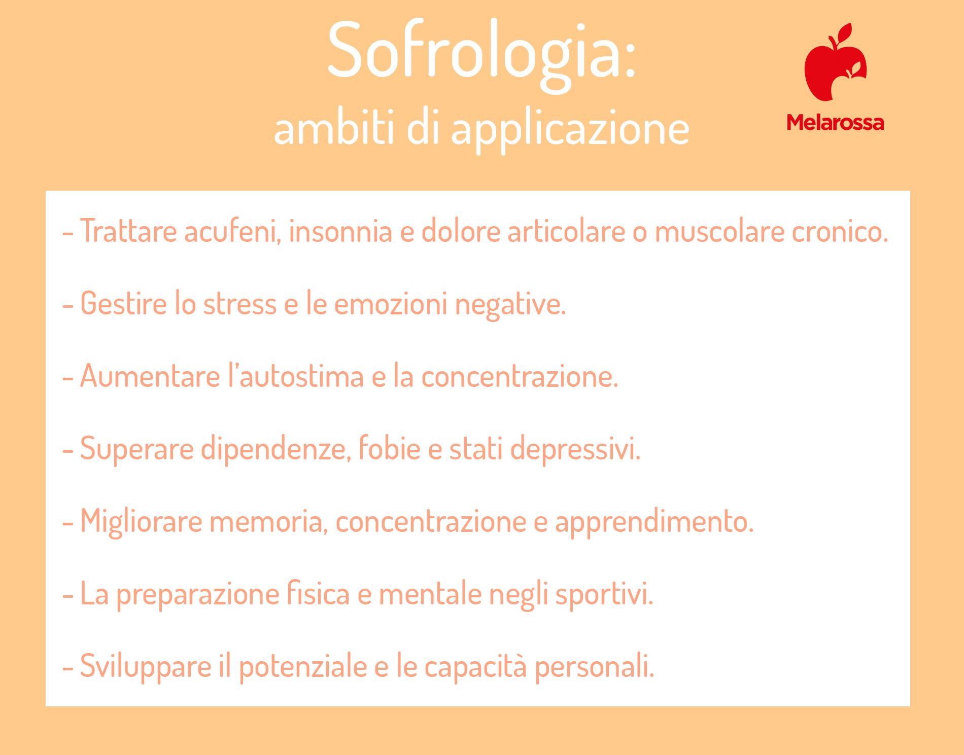 sofrologia: ambiti di applicazione