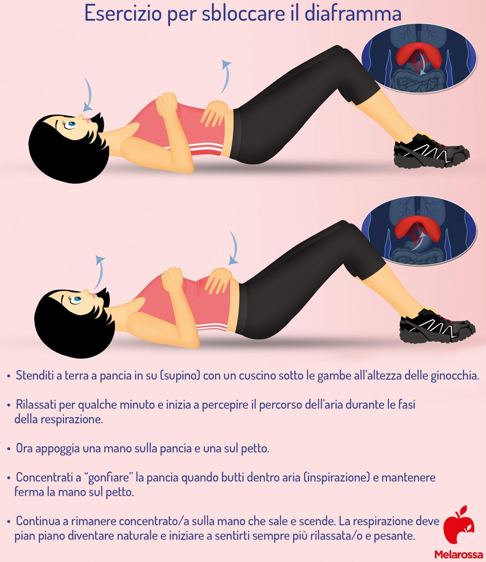 diaframma: esercizio per sbloccarlo il diaframma