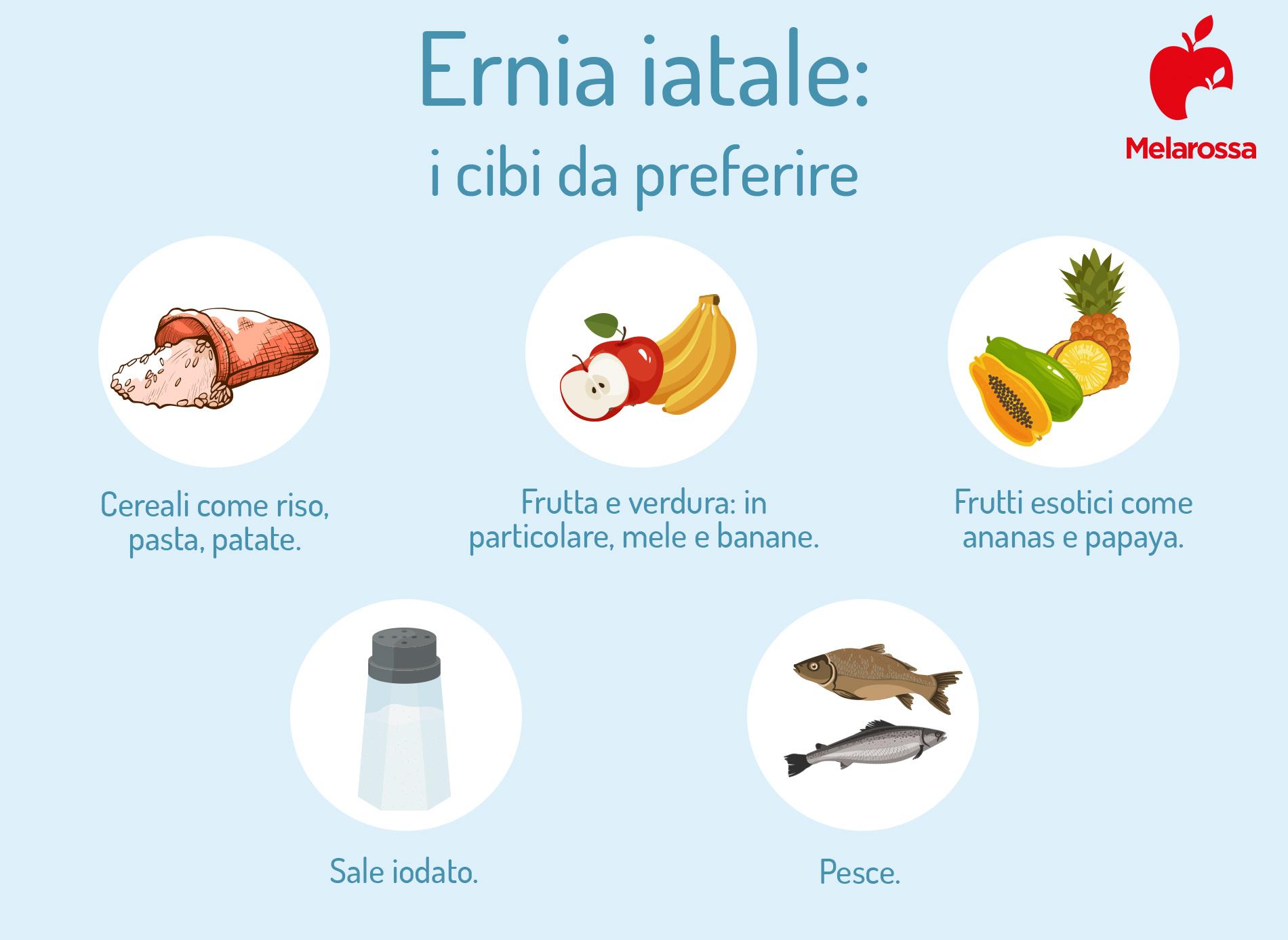 ernia iatale: cibi da preferire