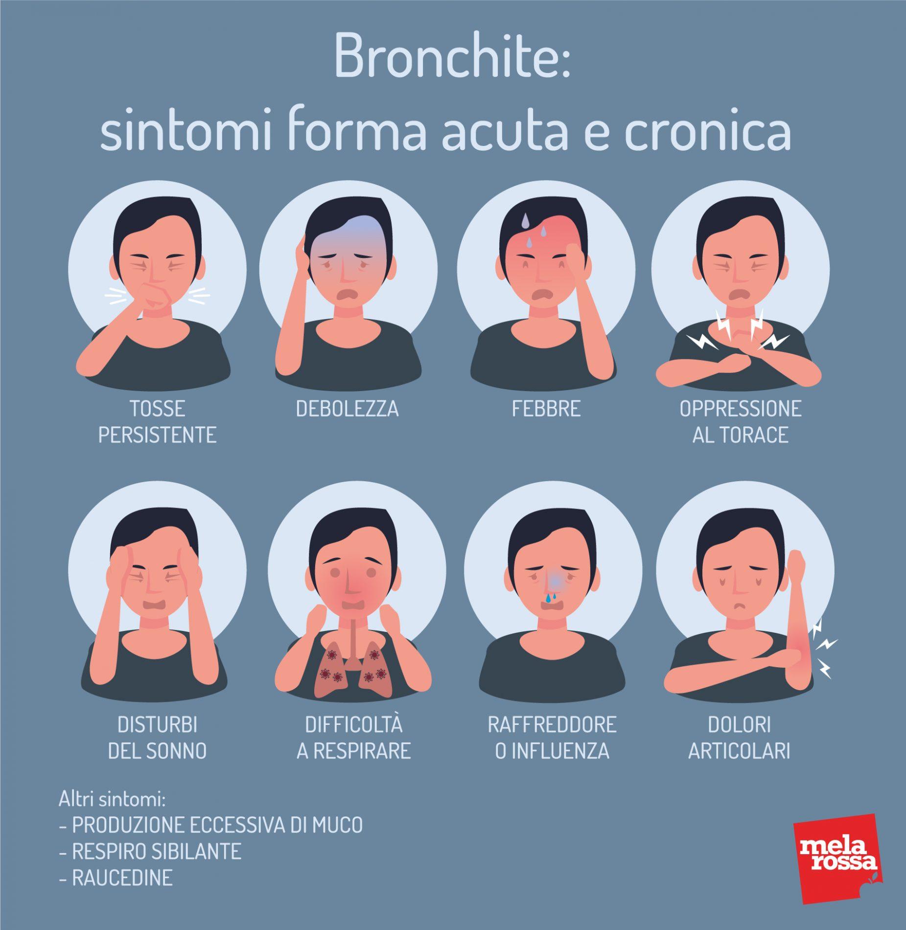 malattie respiratorie: bronchite