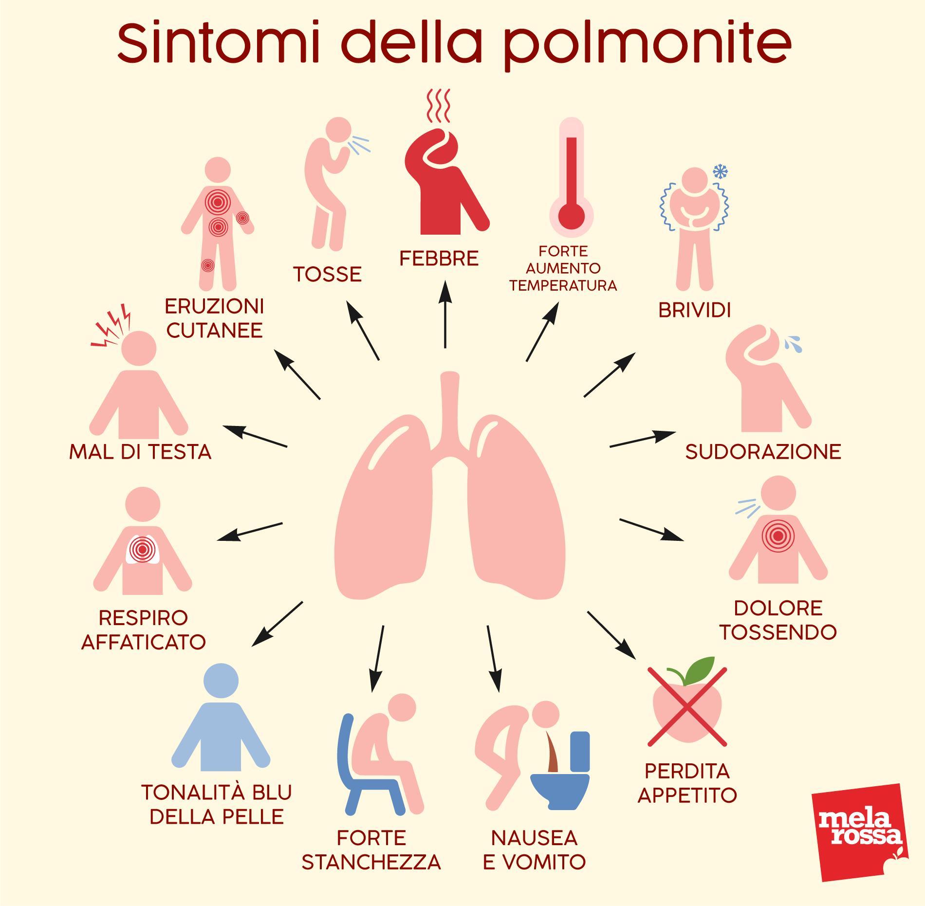 malattie respiratorie: sintomi della polmonite