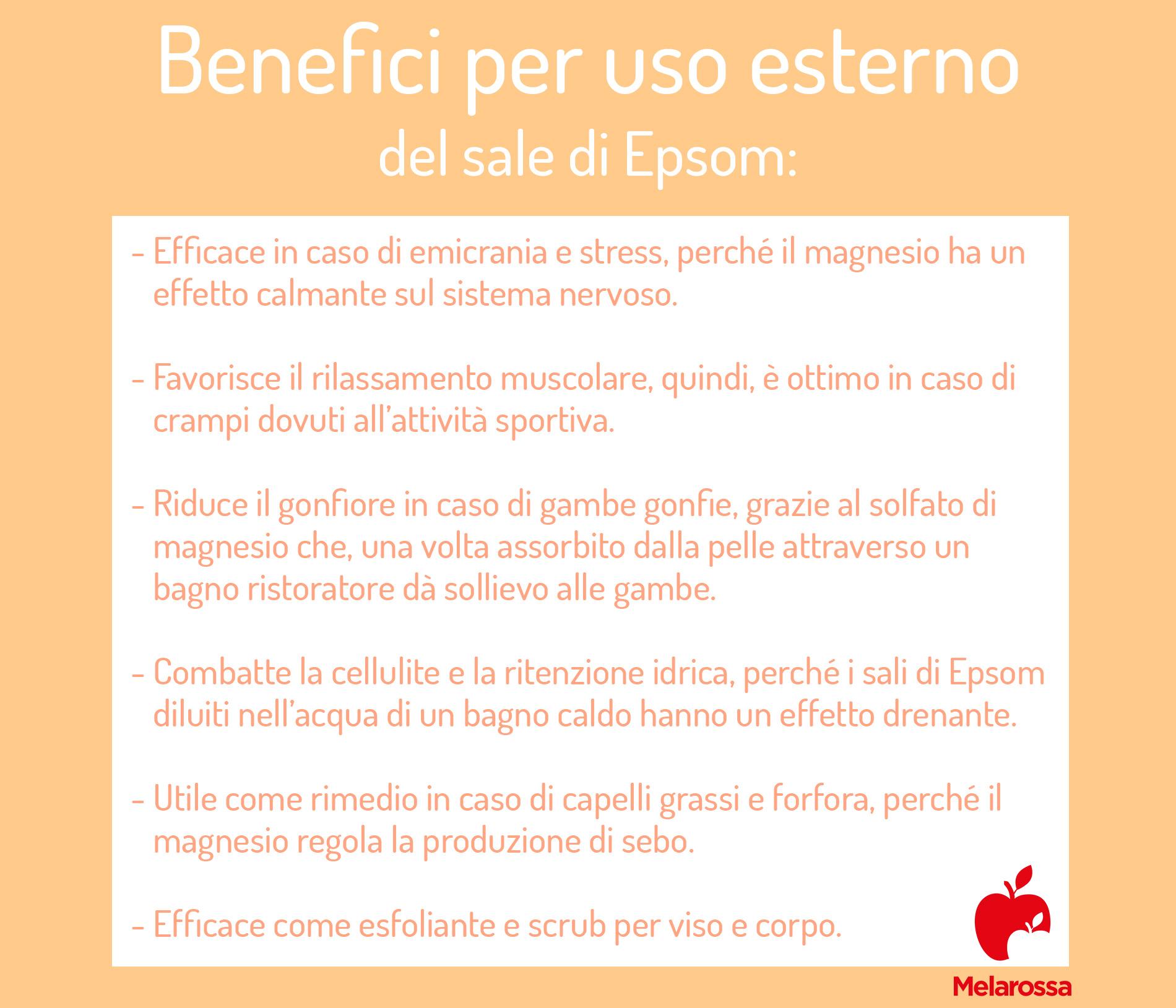 Sali di Epsom benefici uso esterno