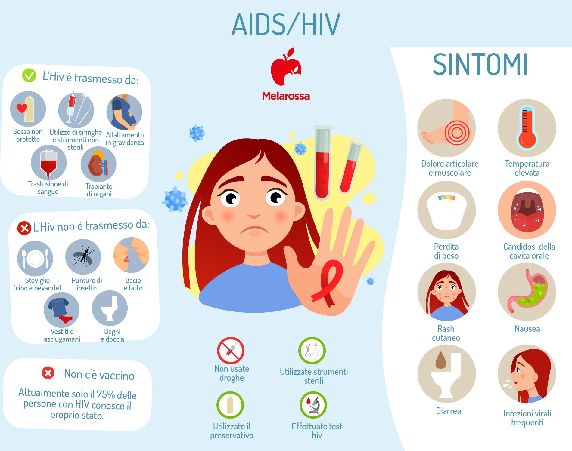 aids e hiv: quale sono le differenze