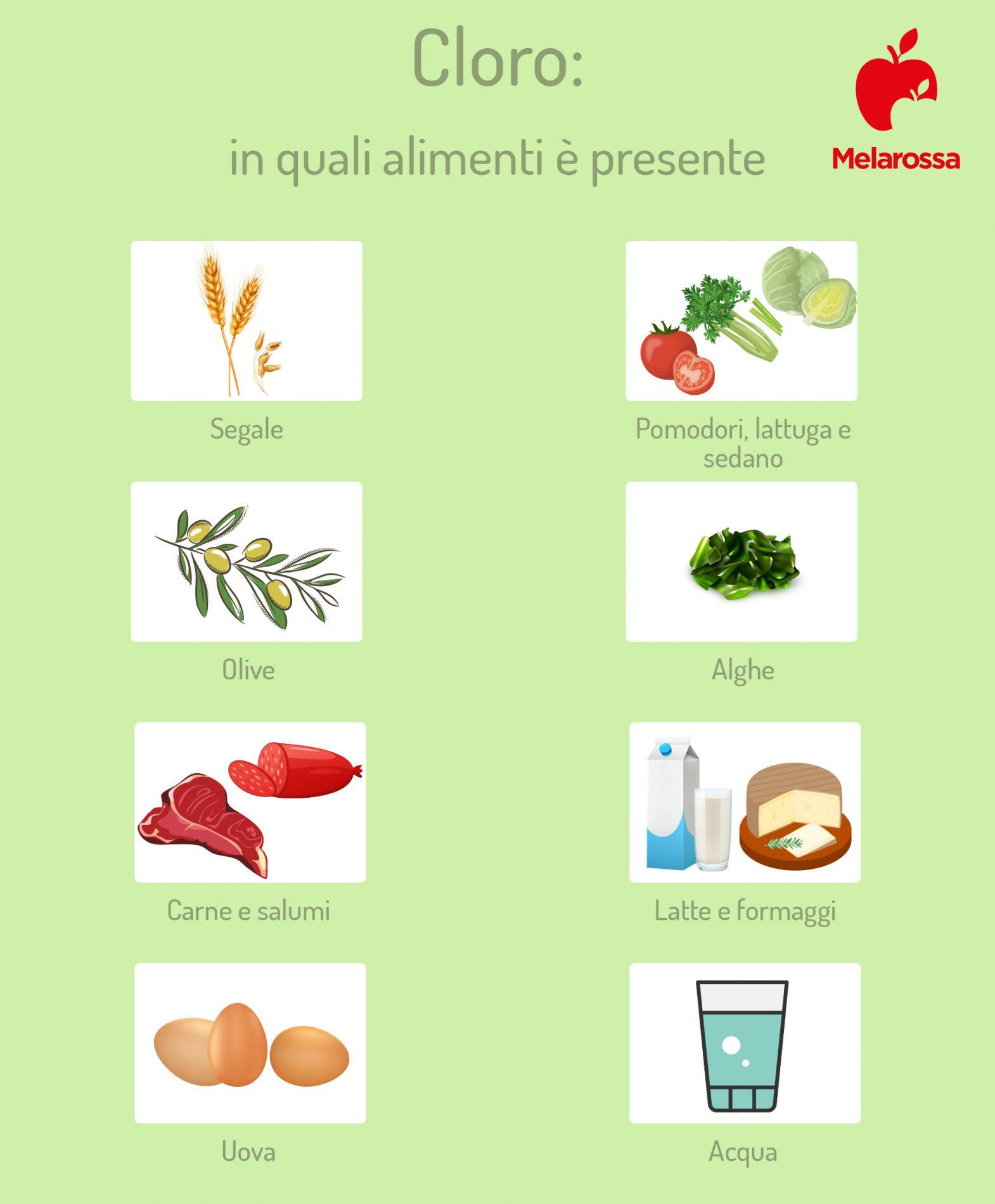 cloro: alimenti