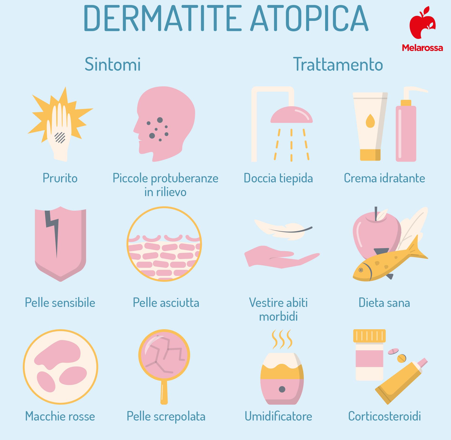 dermatite atopica: sintomi e trattamenti