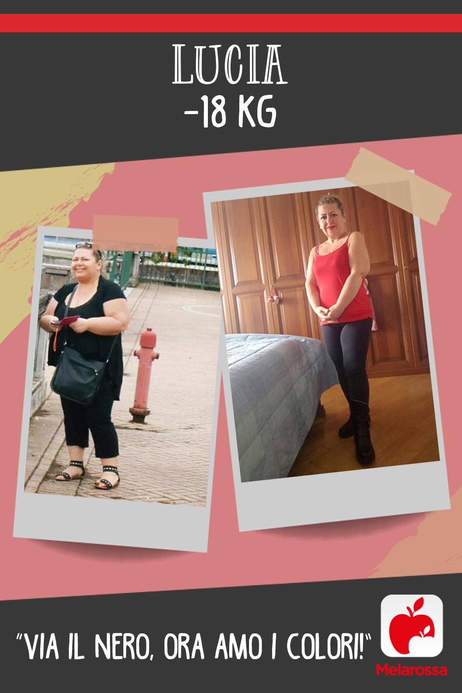 Testimonial Melarossa Lucia 18 kg