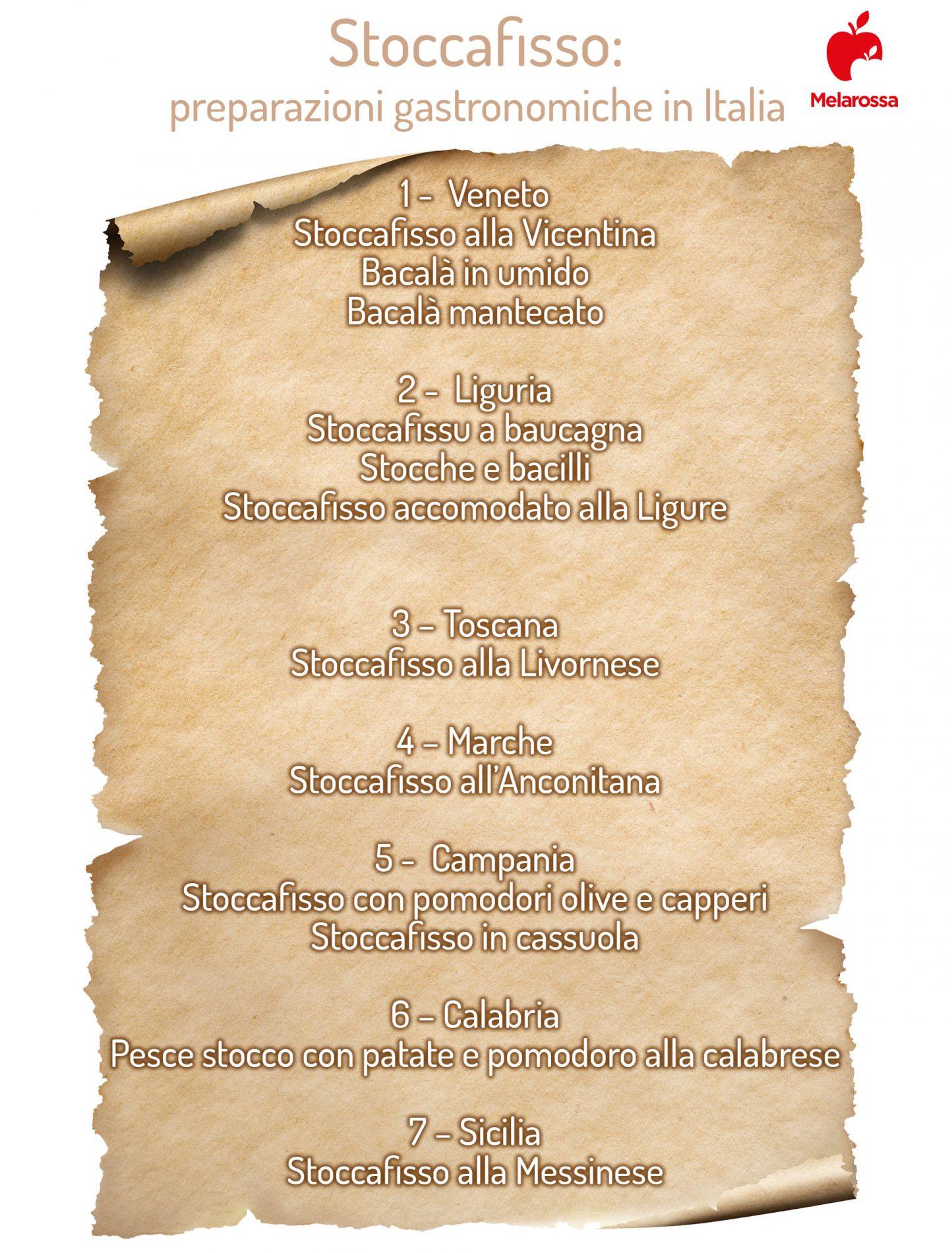 stoccafisso: ricette famose in Italia
