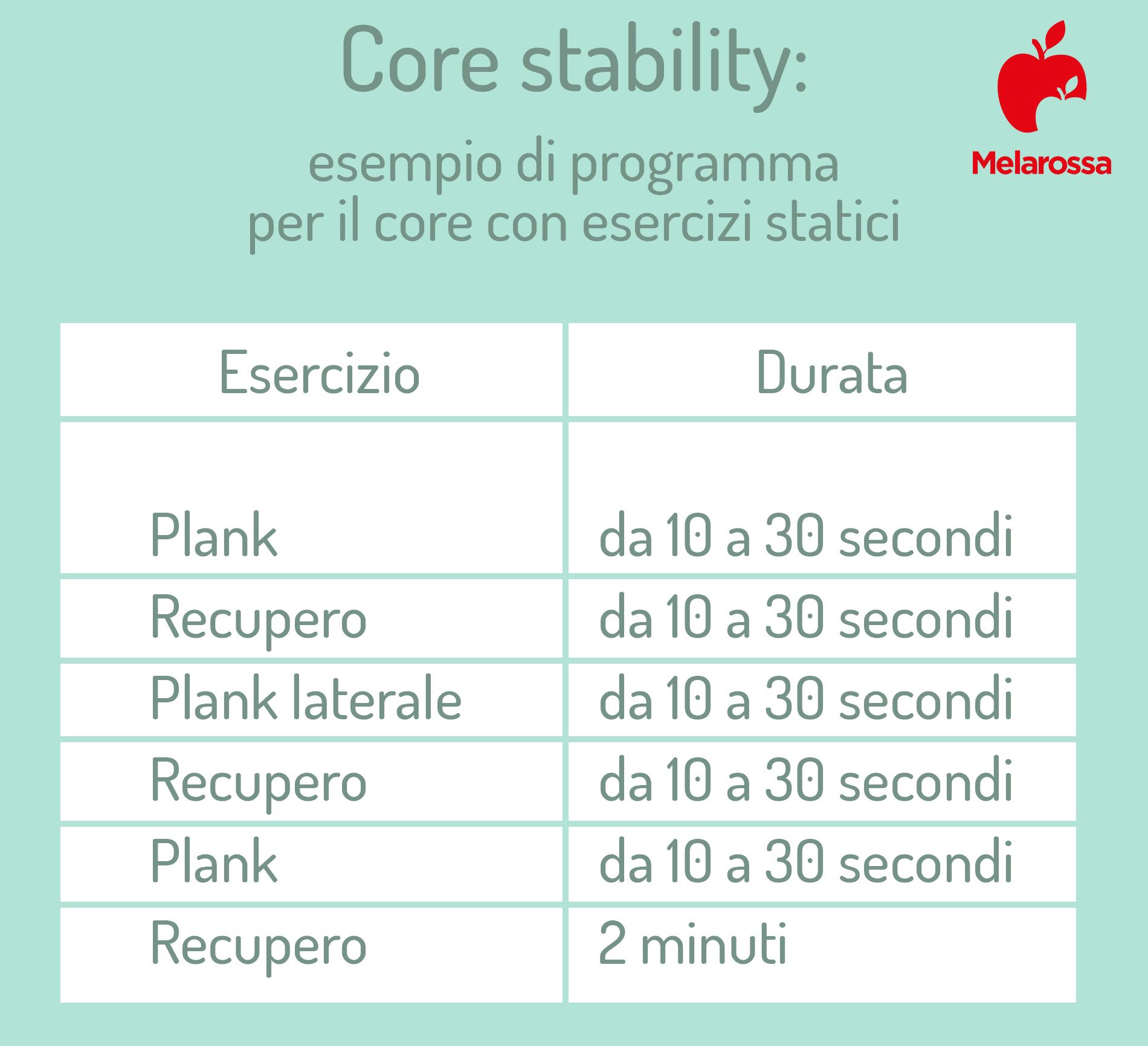 core stability: esempio di programma per principianti per tonificare il core