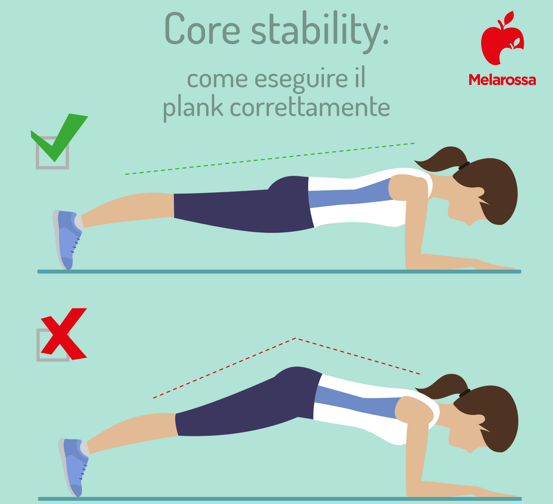 core stability: com eseguire correttamente il plank