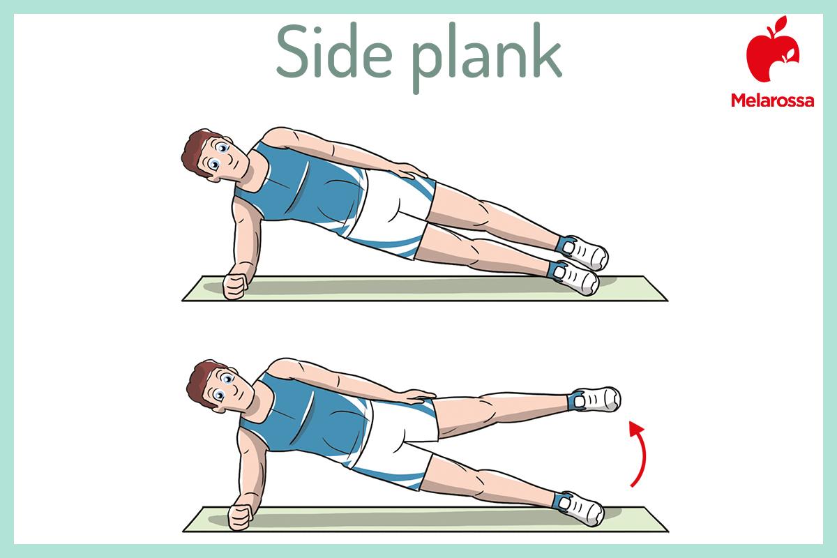 core training: allenamento