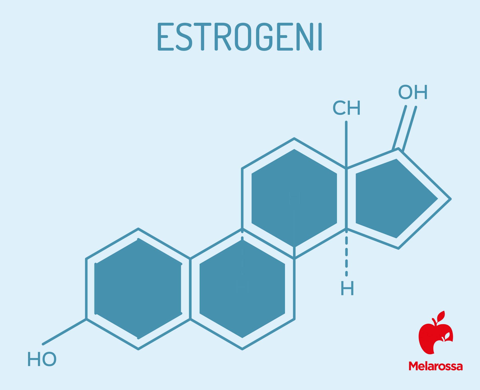 estrogeni: cosa sono