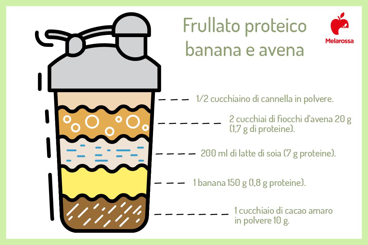 frullati proteici: ricette alla banana e avena