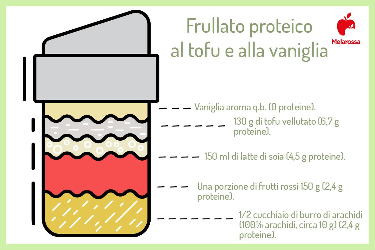 frullati proteici: ricette da fare tofu e alla vaniglia