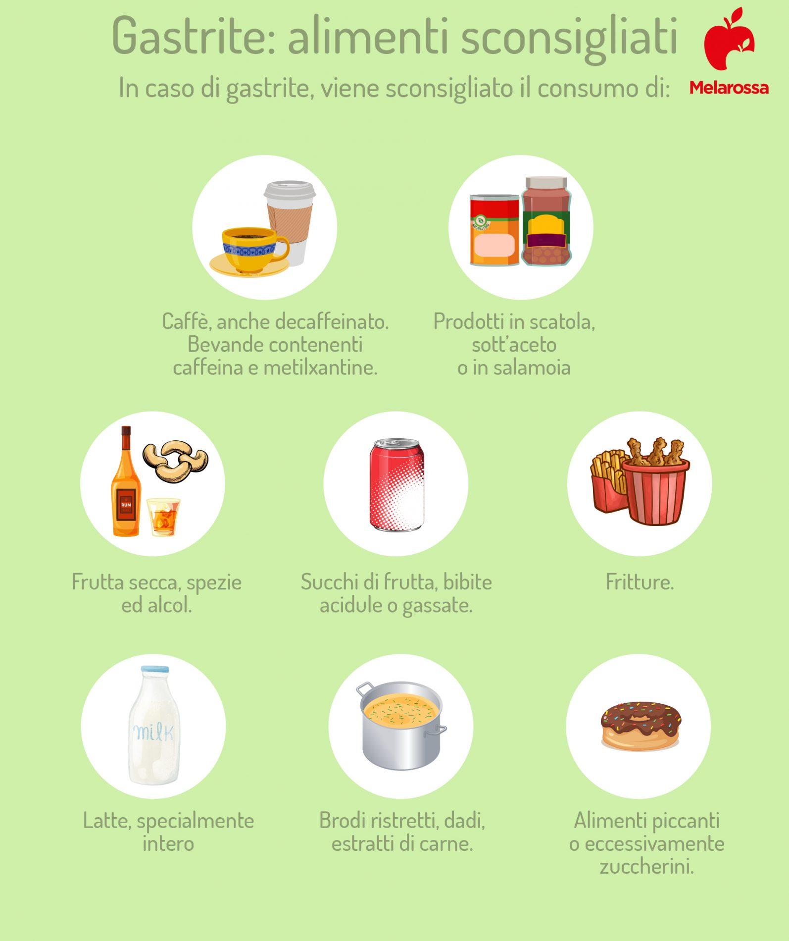 gastrite. alimenti da evitare