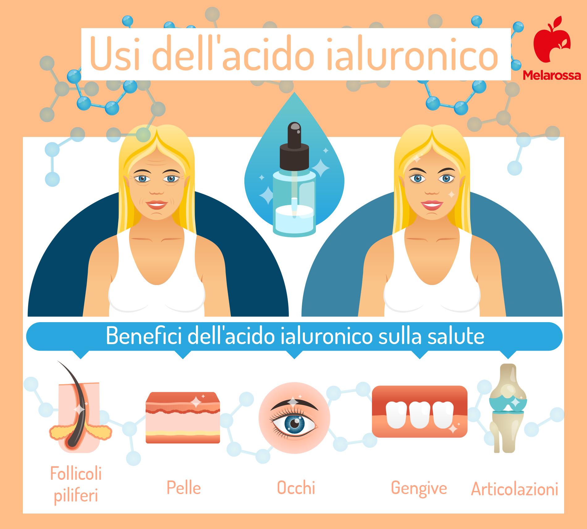 usi e benefici dell'acido ialuronico