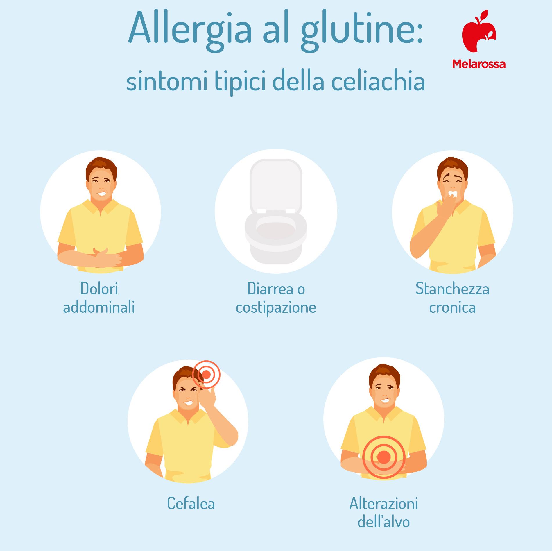 allergia al glutine: sintomi