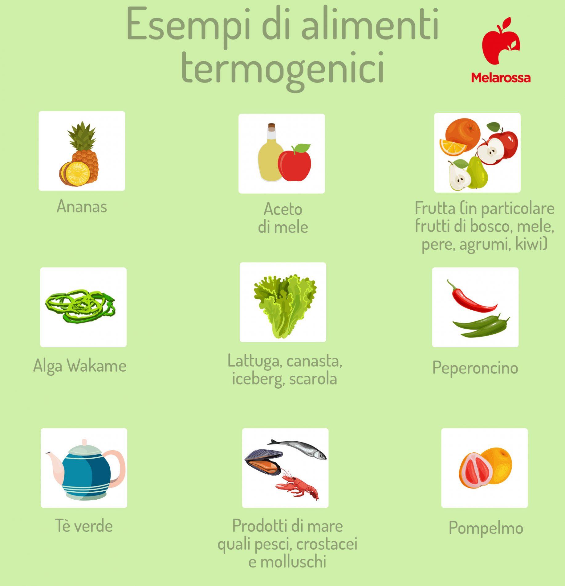 cibi brucia grassi: alimenti termogenici
