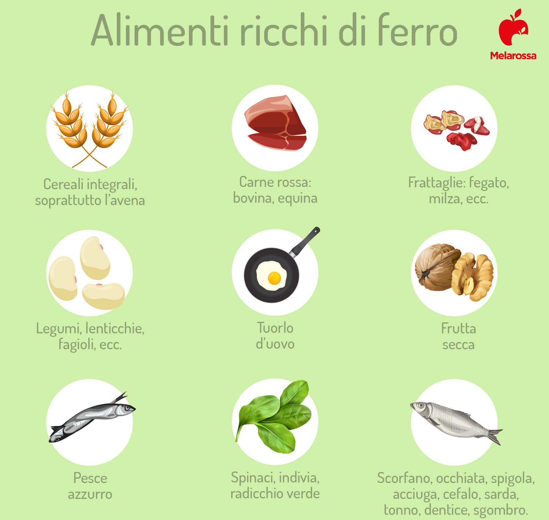 dieta in allattamento: alimenti ricchi di ferro