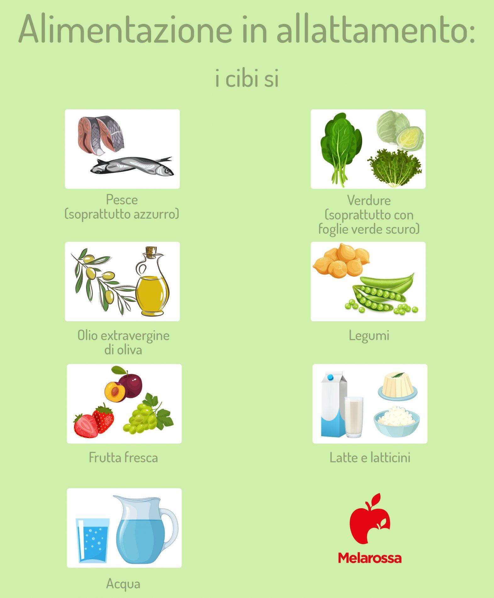 dieta in allattamento: cosa mangiare