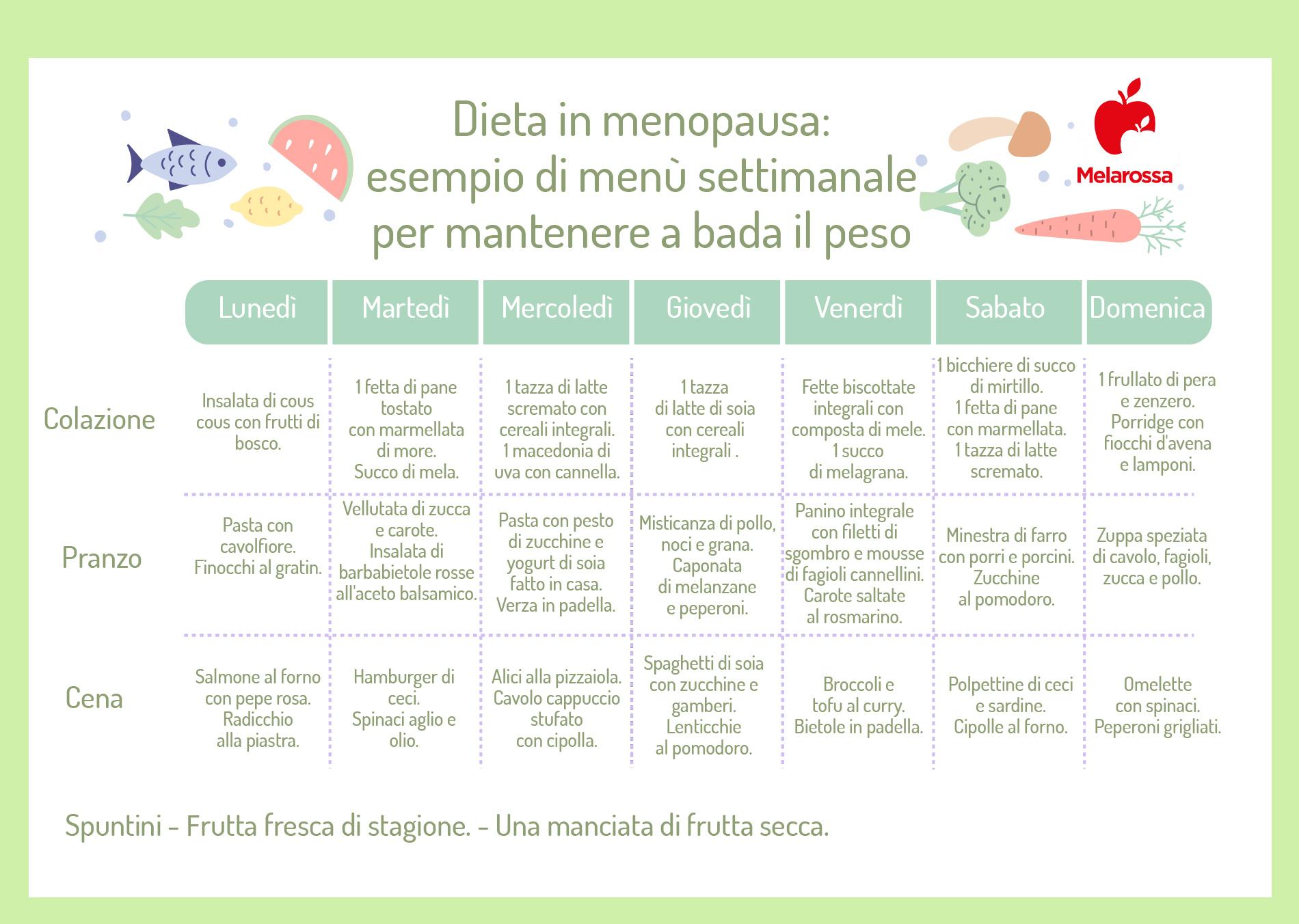 dieta in menopausa: esempio di menù settimanale per mantenere il peso a bada